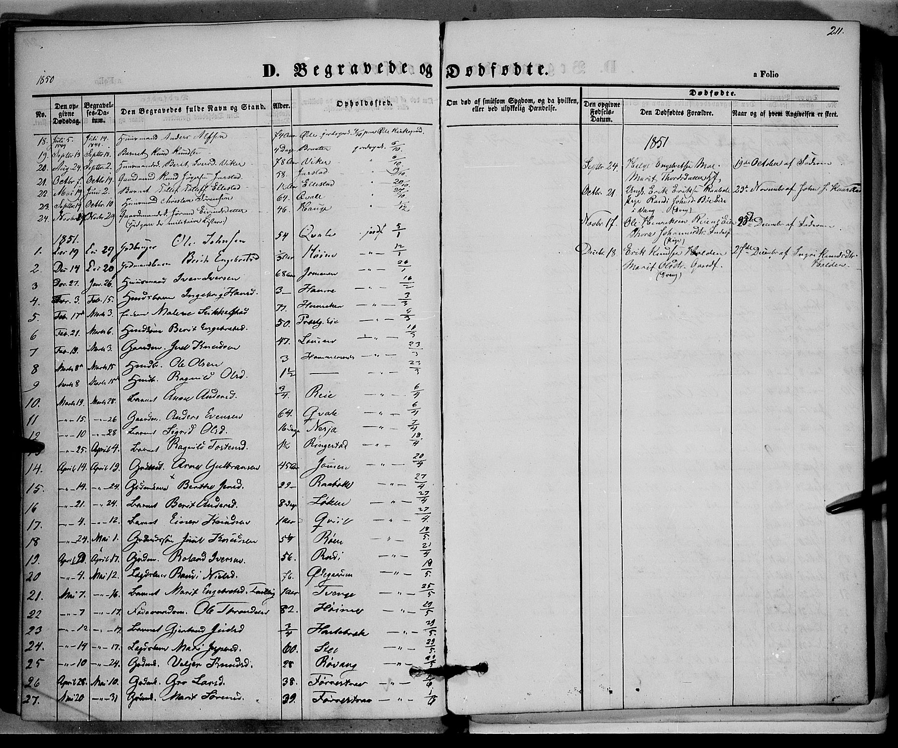 SAH, Vestre Slidre prestekontor, Parish register (official) no. 1, 1844-1855, p. 211