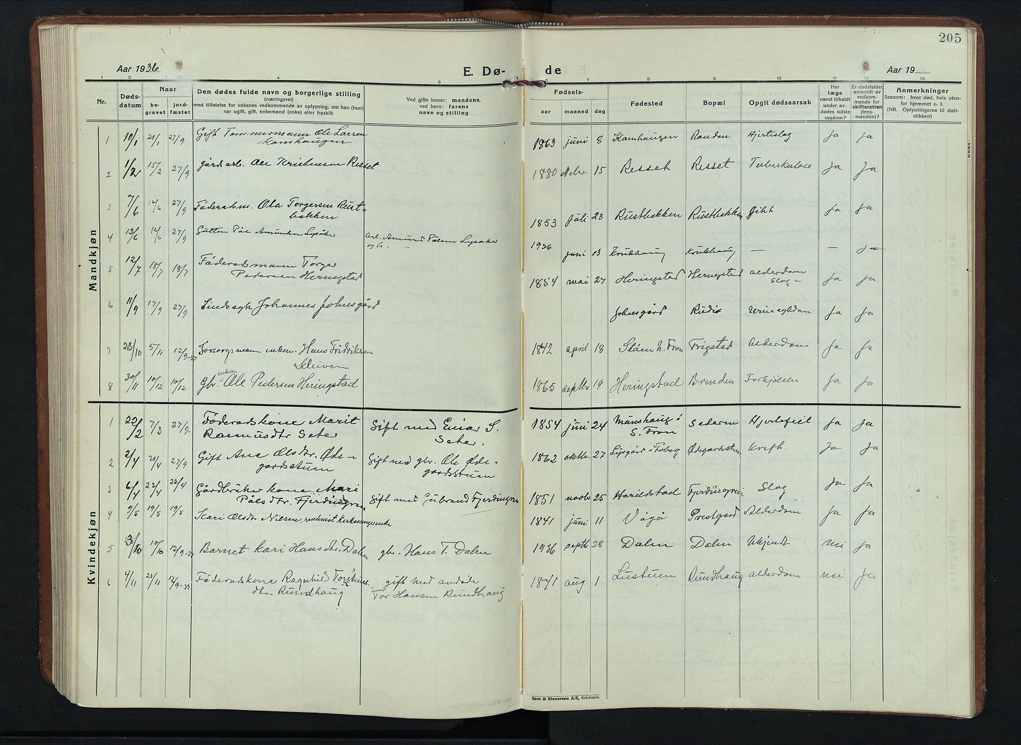 SAH, Sel prestekontor, Parish register (copy) no. 6, 1923-1953, p. 205