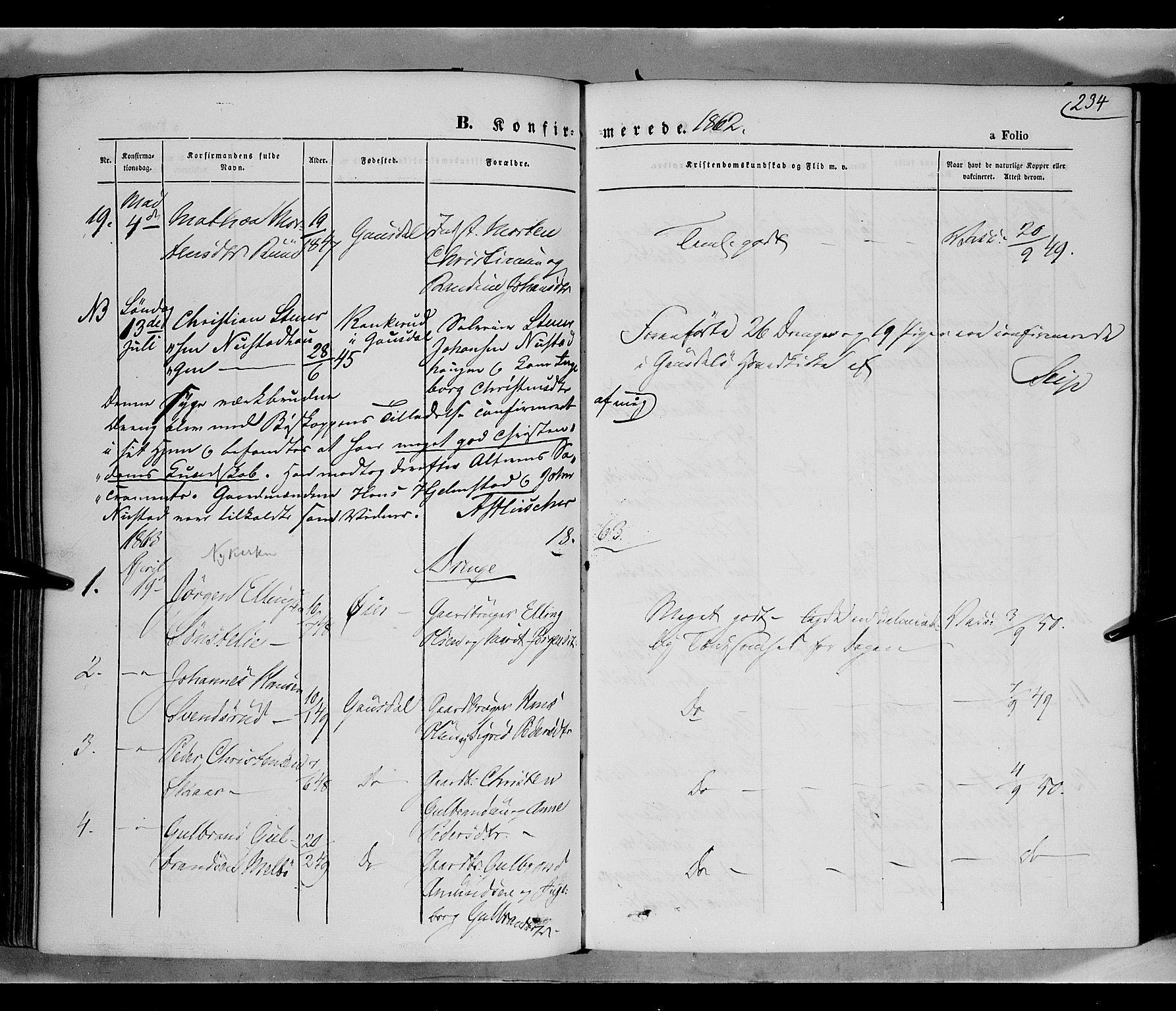 SAH, Gausdal prestekontor, Parish register (official) no. 9, 1862-1873, p. 234