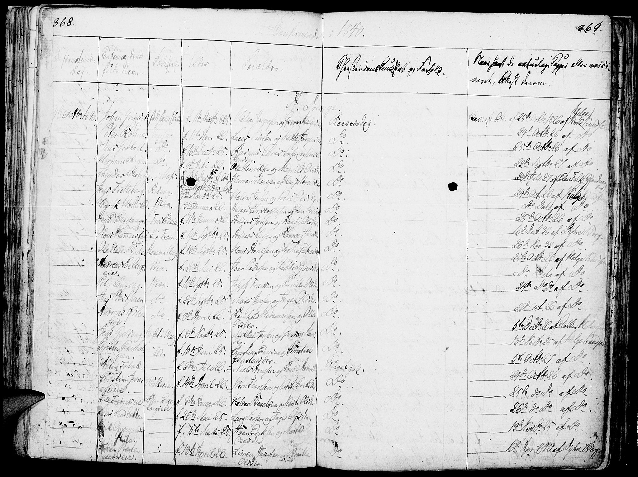 SAH, Løten prestekontor, K/Ka/L0006: Parish register (official) no. 6, 1832-1849, p. 368-369