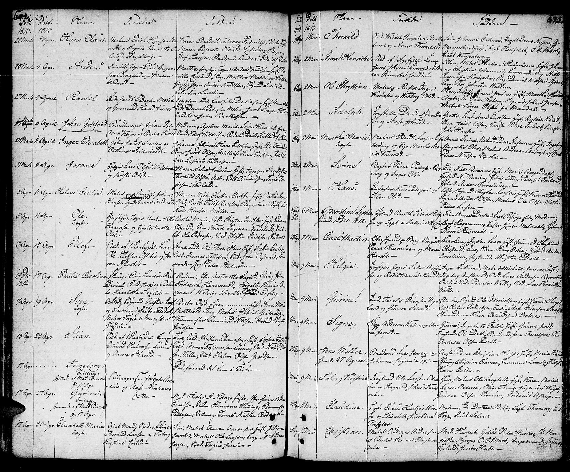 SAK, Kristiansand domprosti, F/Fa/L0003: Parish register (official) no. A 3, 1778-1818, p. 674-675