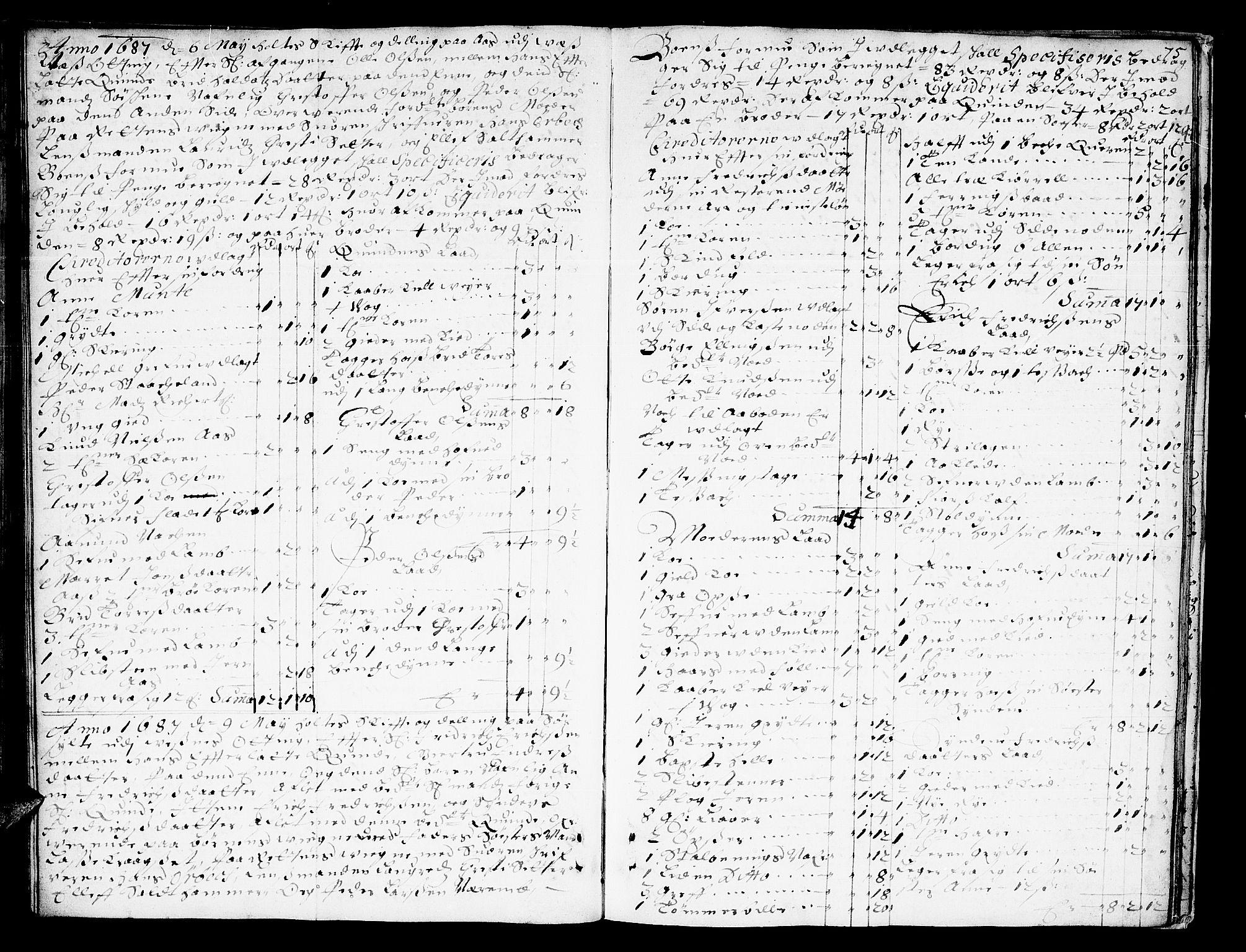 SAT, Romsdal sorenskriveri, 3/3A/L0002: Skifteprotokoll, 1683-1687, p. 74b-75a