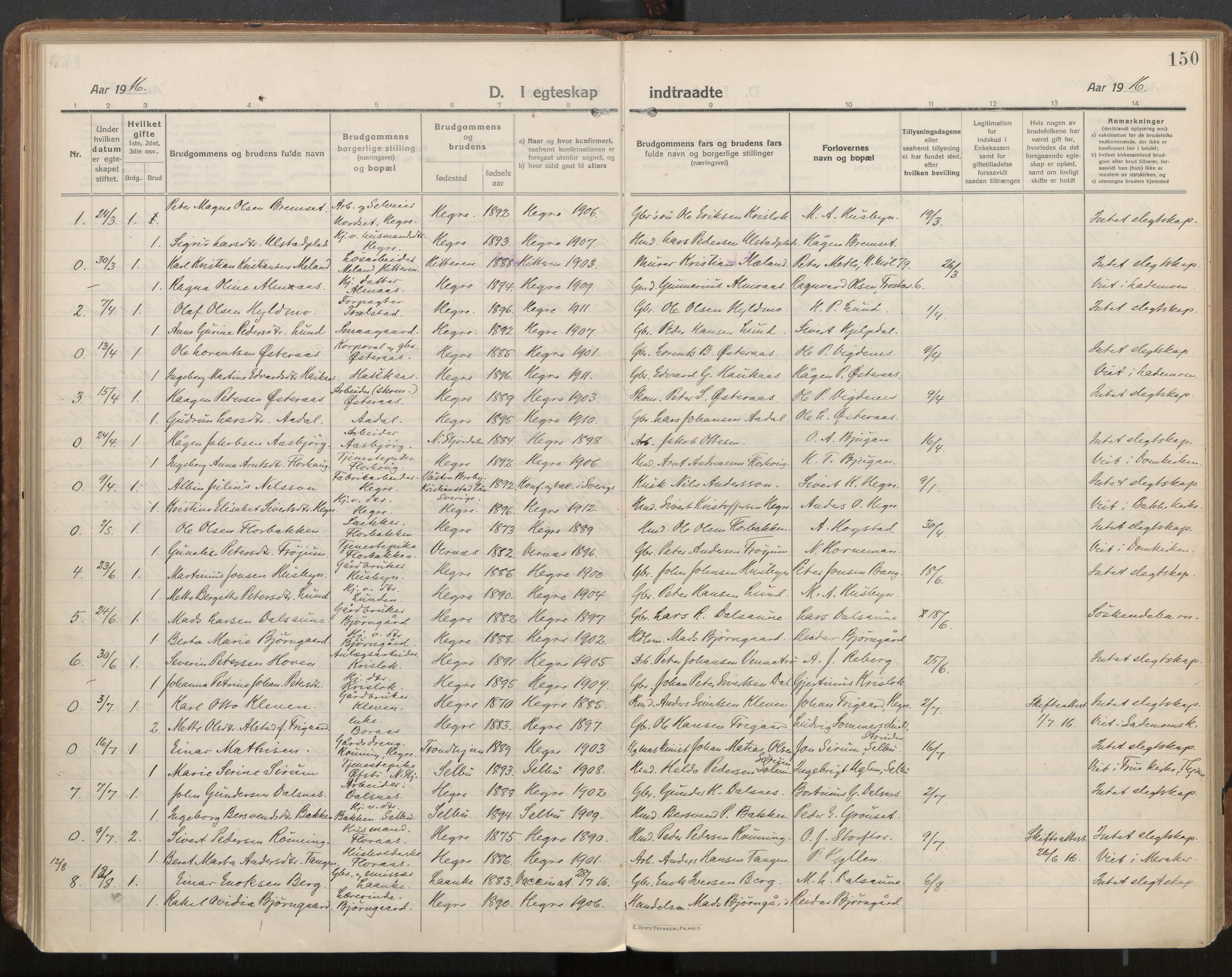 SAT, Ministerialprotokoller, klokkerbøker og fødselsregistre - Nord-Trøndelag, 703/L0037: Parish register (official) no. 703A10, 1915-1932, p. 150