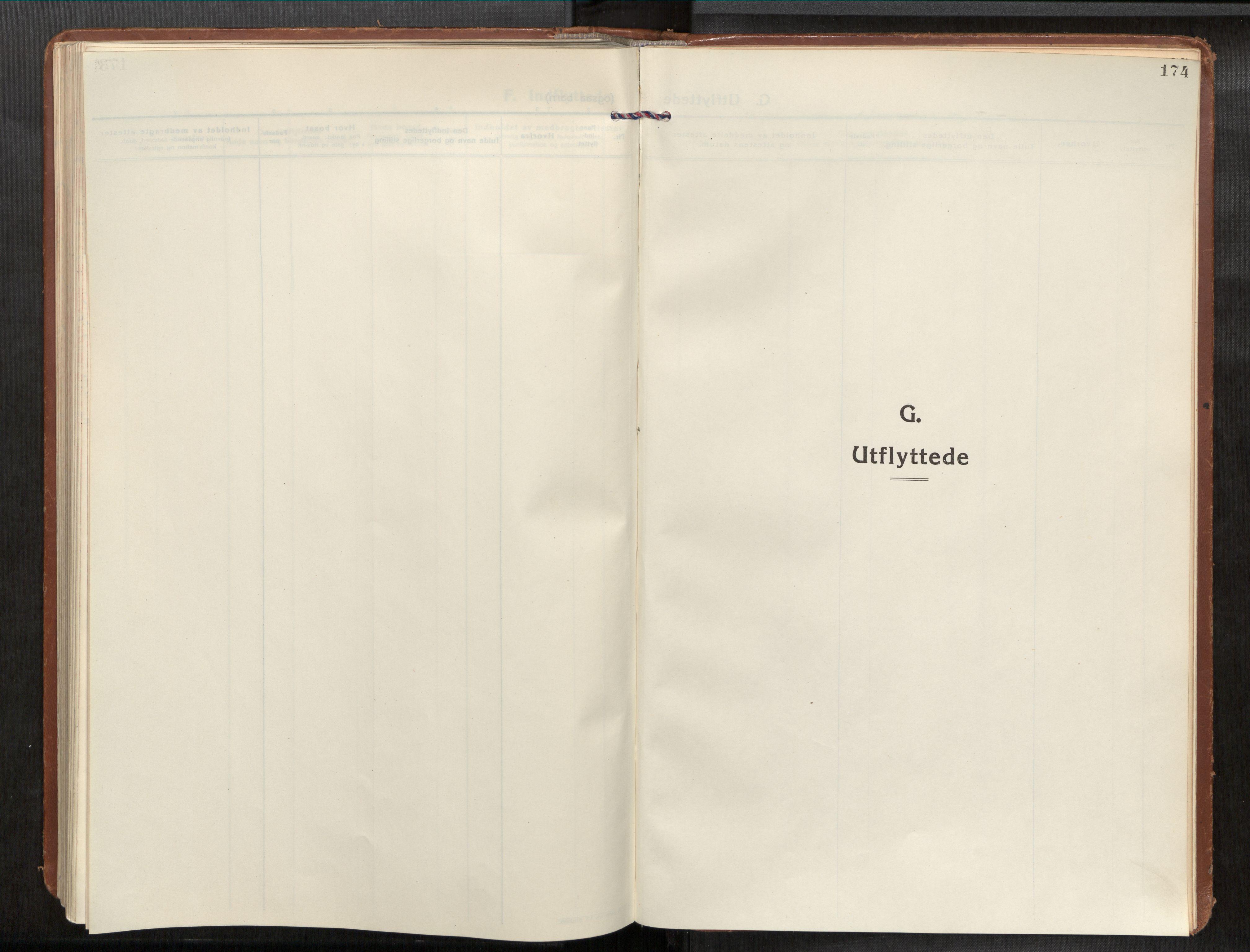SAT, Frosta sokneprestkontor, H/Haa/L0001: Parish register (official) no. 1, 1926-1934, p. 174