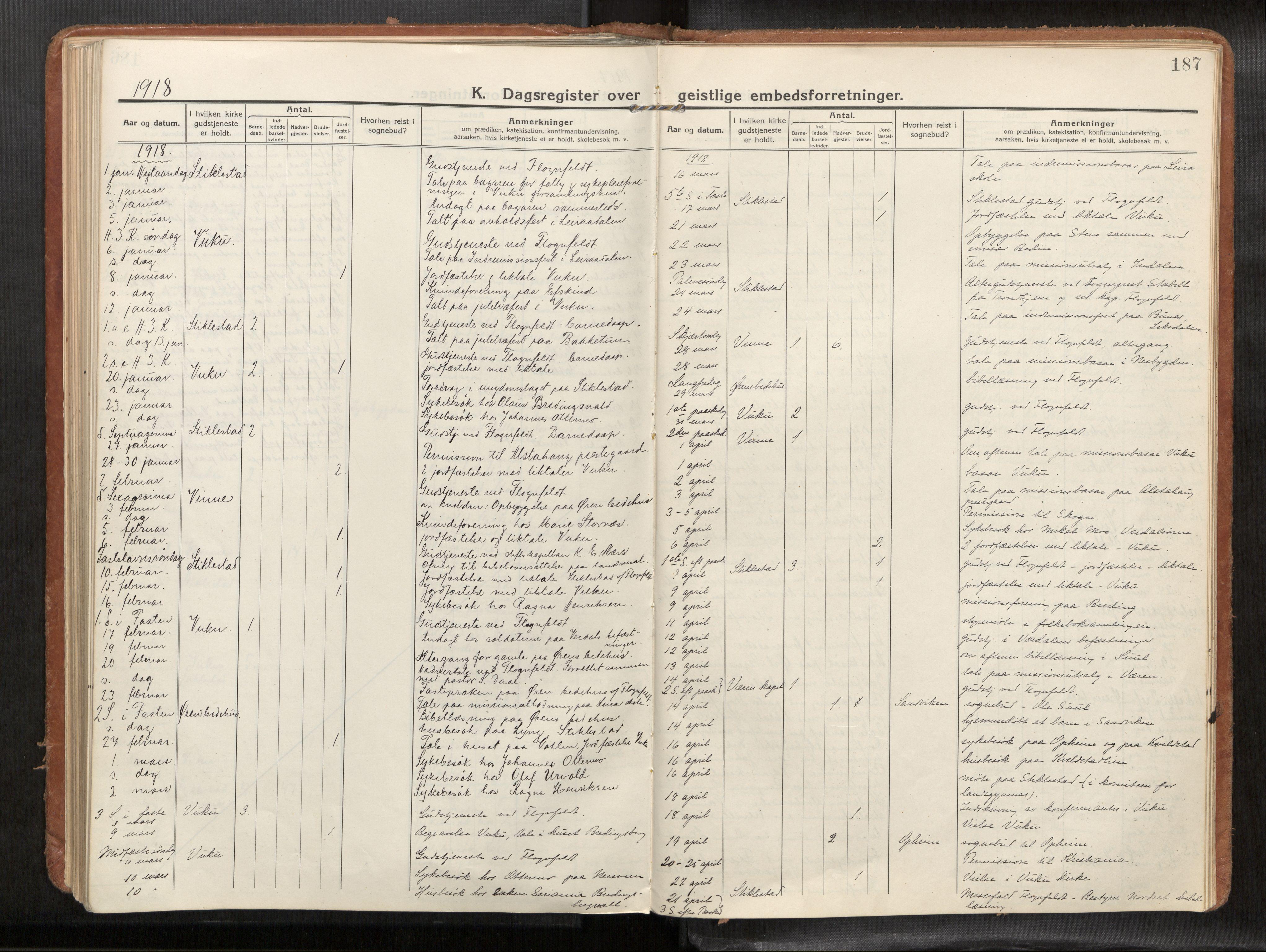 SAT, Verdal sokneprestkontor*, Parish register (official) no. 1, 1916-1928, p. 187