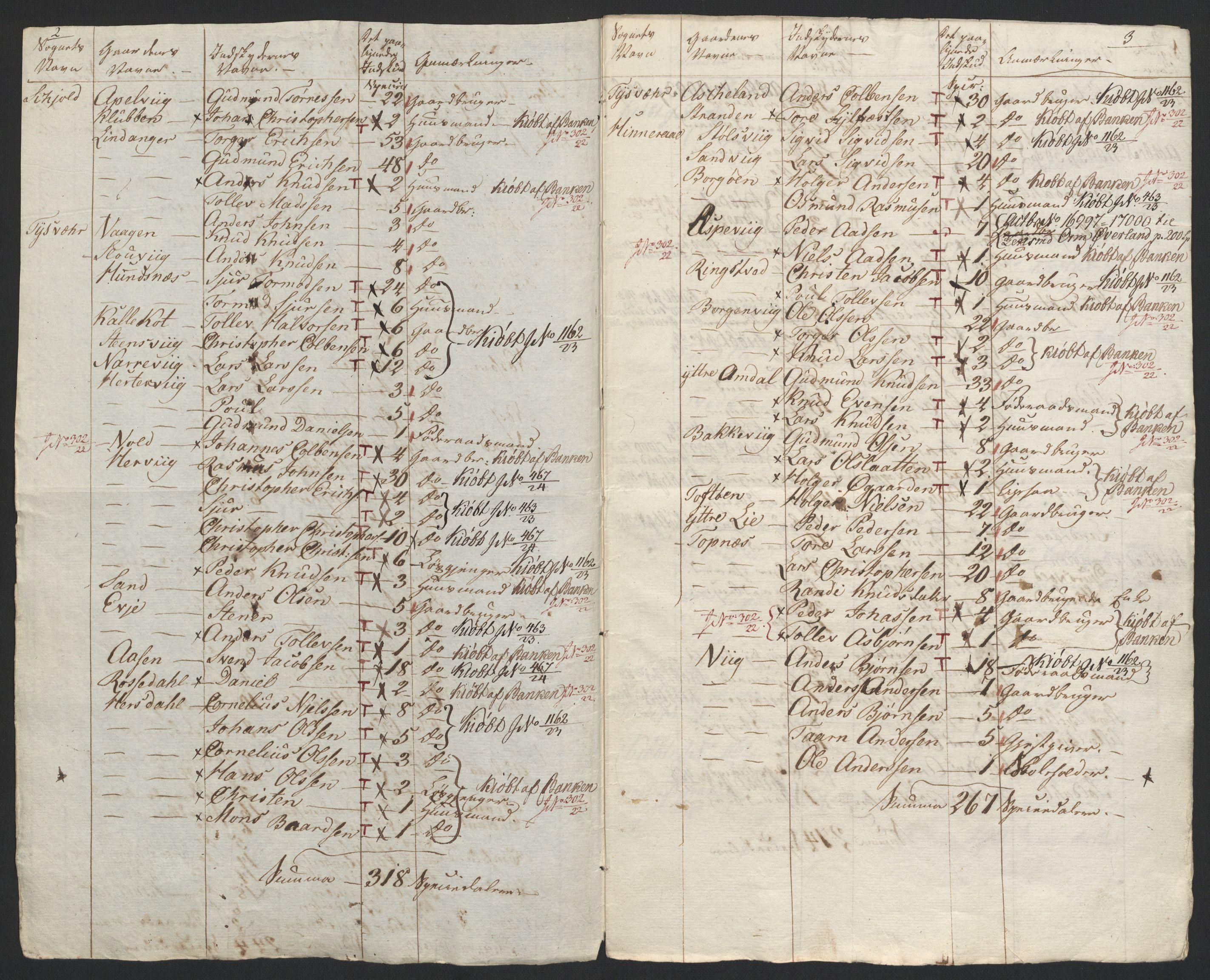 NOBA, Norges Bank/Sølvskatten 1816*, 1816, p. 80