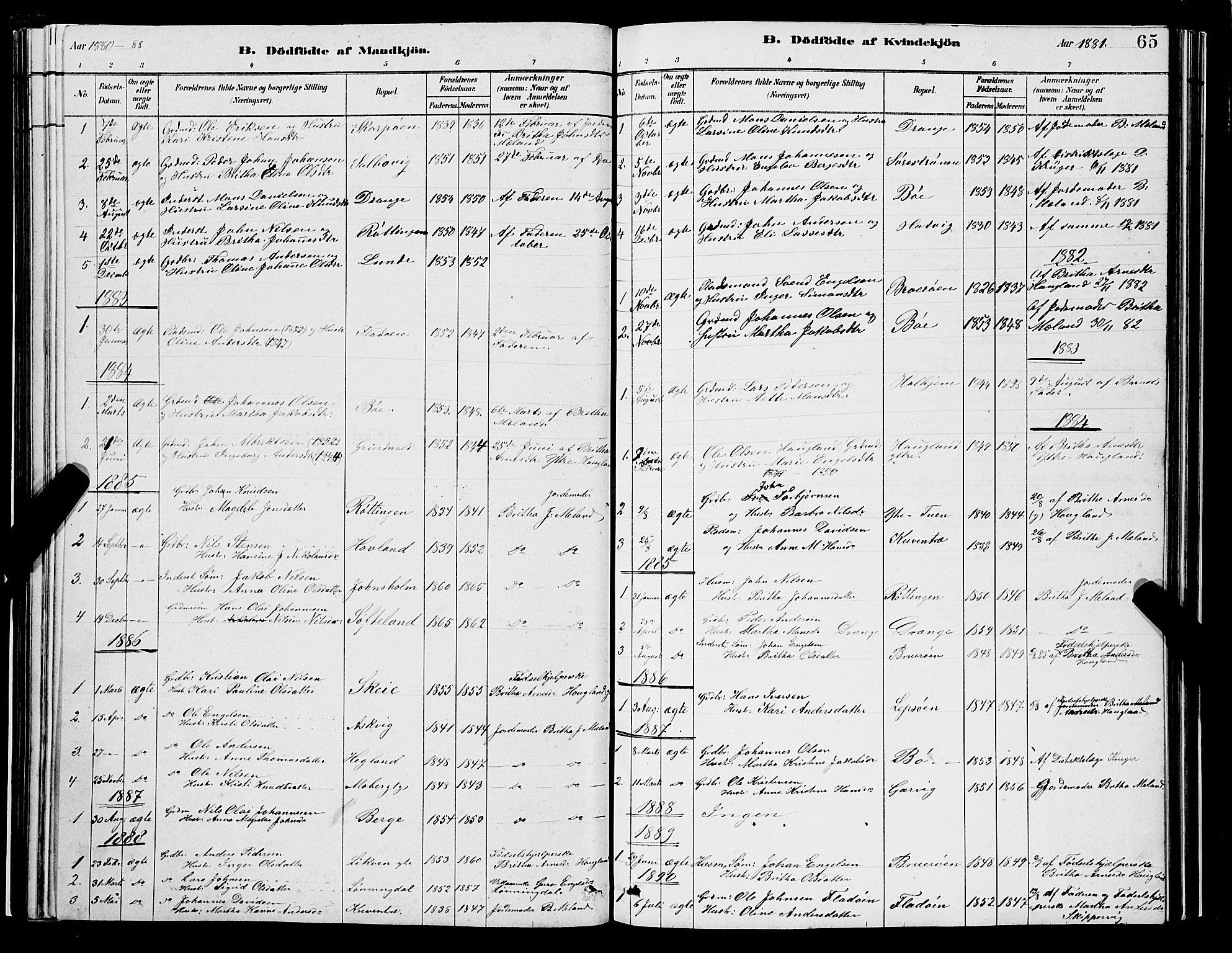 SAB, Os sokneprestembete*, Parish register (copy) no. A 2, 1880-1896, p. 65