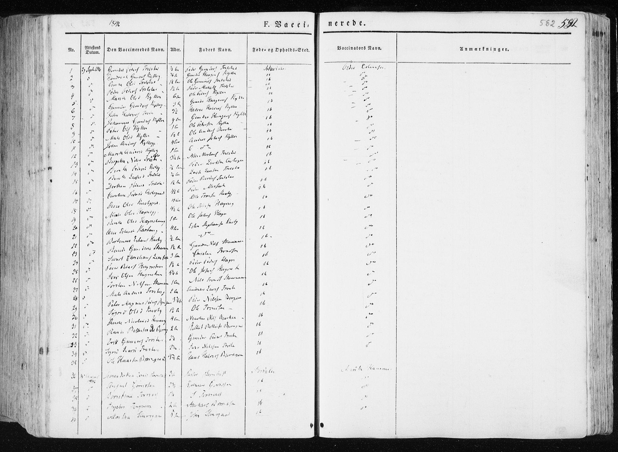 SAT, Ministerialprotokoller, klokkerbøker og fødselsregistre - Nord-Trøndelag, 709/L0074: Parish register (official) no. 709A14, 1845-1858, p. 582