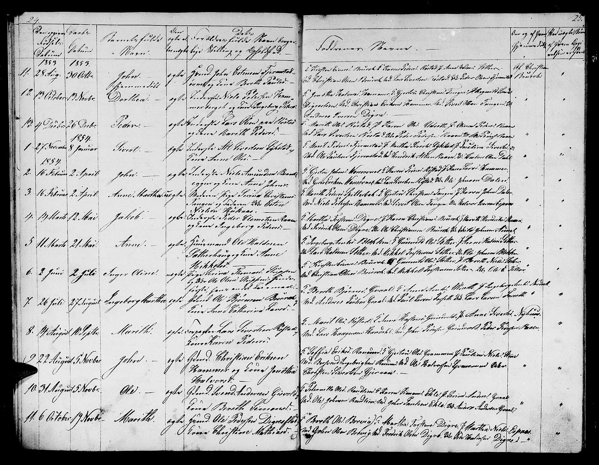 SAT, Ministerialprotokoller, klokkerbøker og fødselsregistre - Sør-Trøndelag, 608/L0339: Parish register (copy) no. 608C05, 1844-1863, p. 24-25