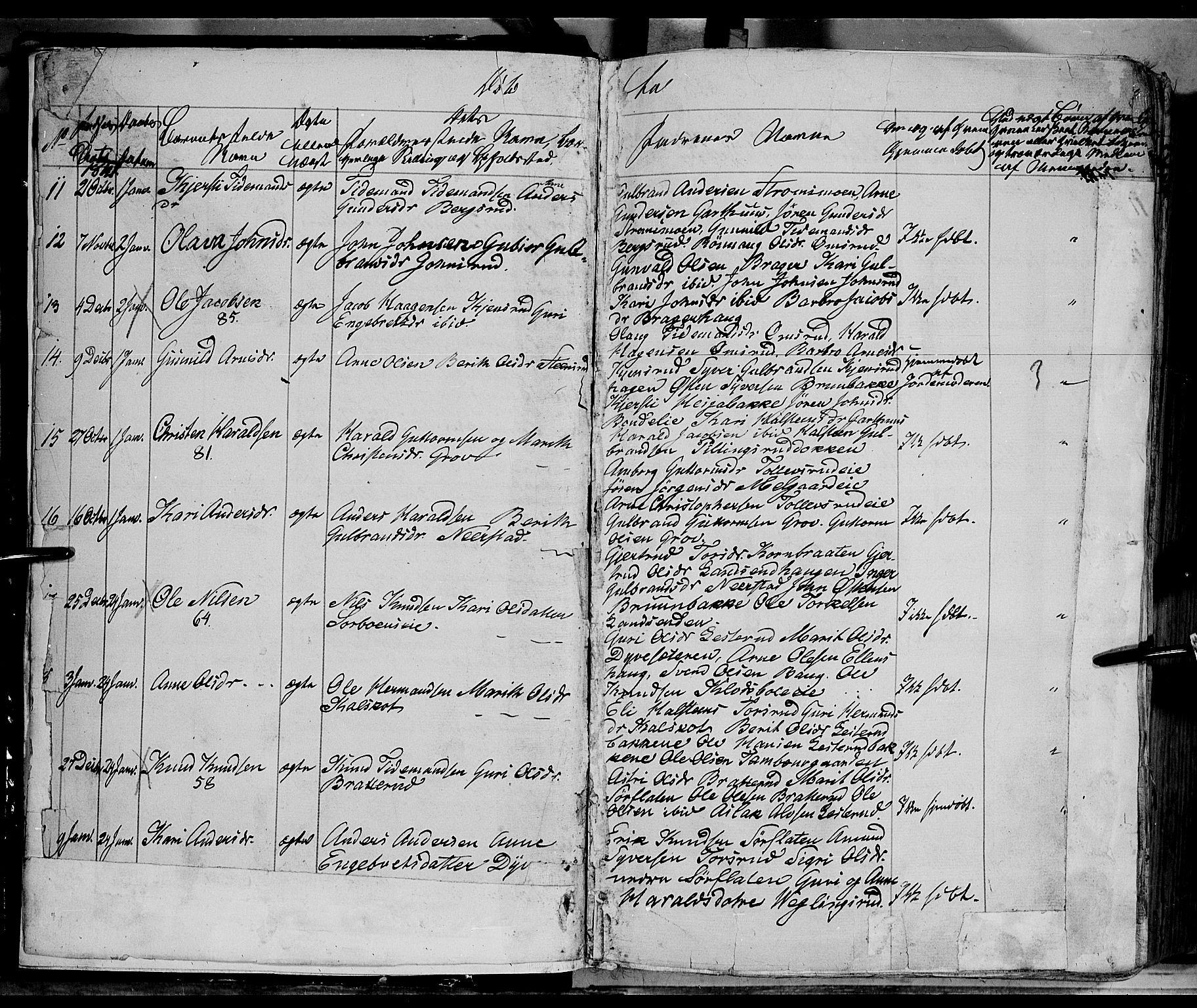 SAH, Sør-Aurdal prestekontor, Parish register (official) no. 4, 1841-1849, p. 3-4