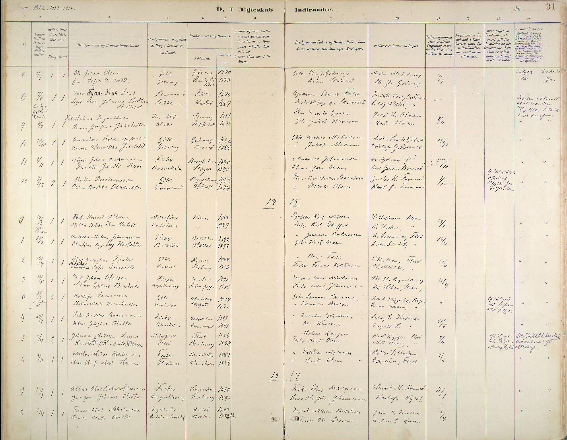Kinn Sokneprestembete, Parish register (official) no. B 3, 1886-1936, p. 31