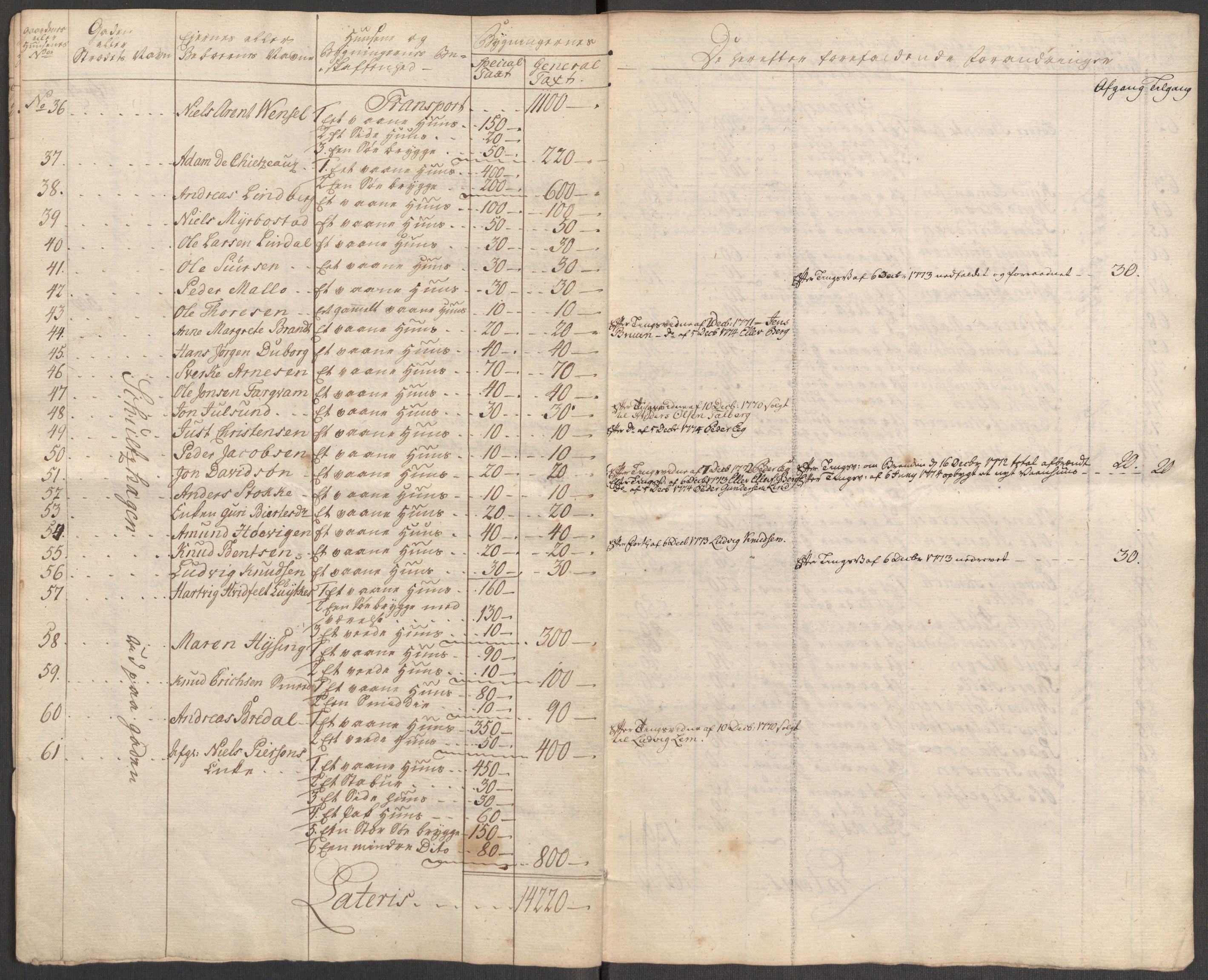 RA, Kommersekollegiet, Brannforsikringskontoret 1767-1814, F/Fa/L0039: Molde, 1767-1817