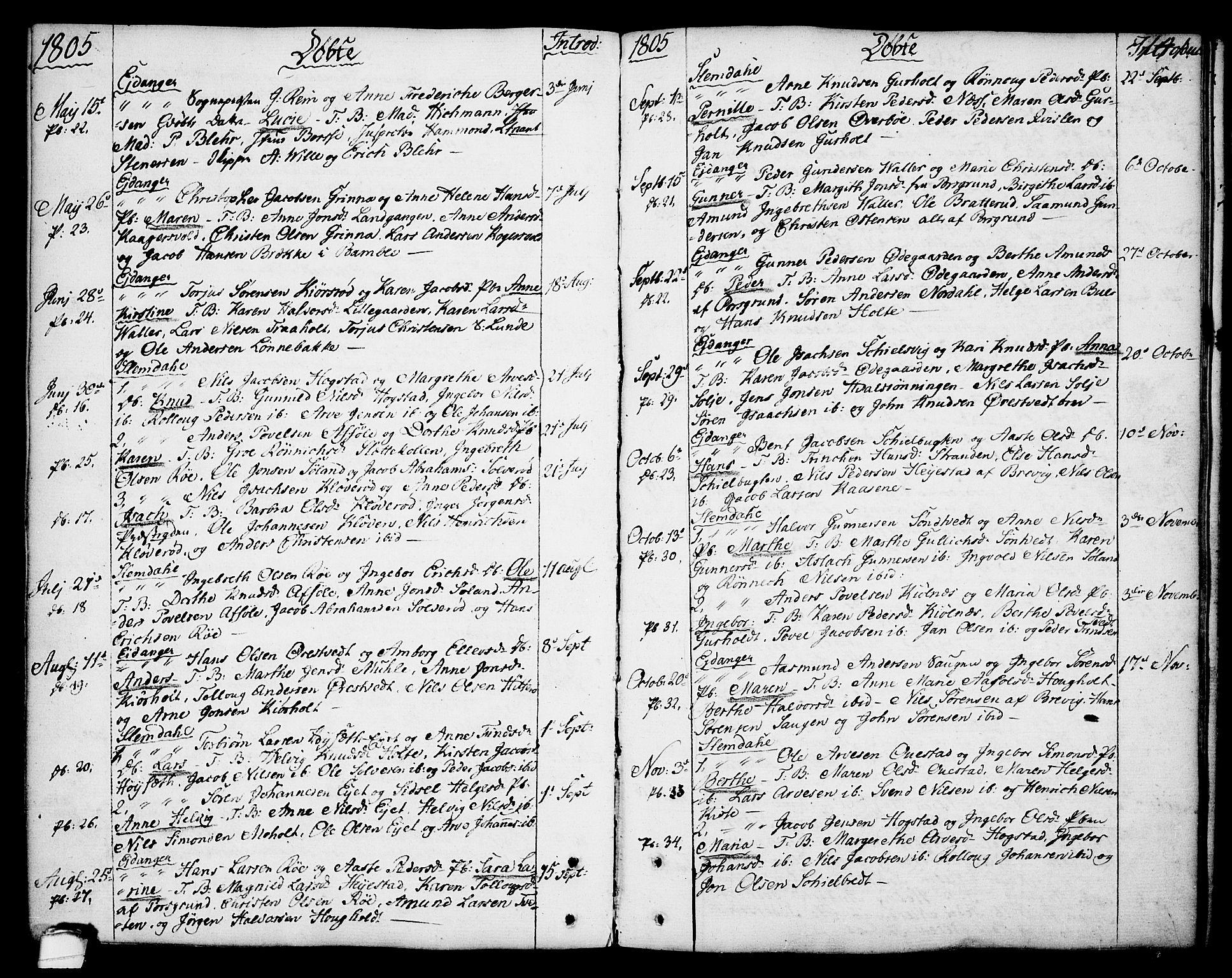 SAKO, Eidanger kirkebøker, F/Fa/L0006: Parish register (official) no. 6, 1764-1814, p. 141