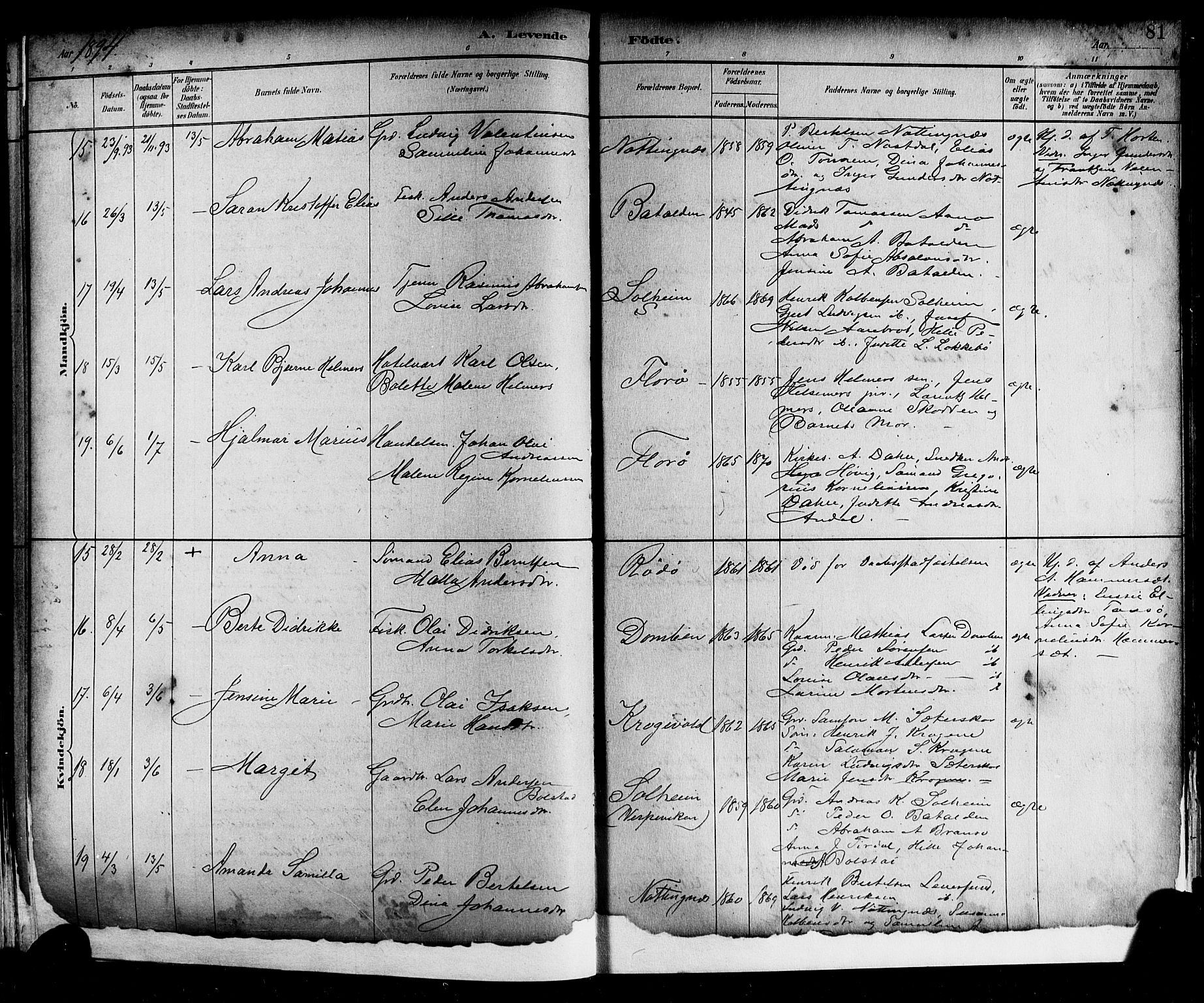 SAB, Kinn sokneprestembete, H/Hab: Parish register (copy) no. A 2, 1882-1906, p. 81