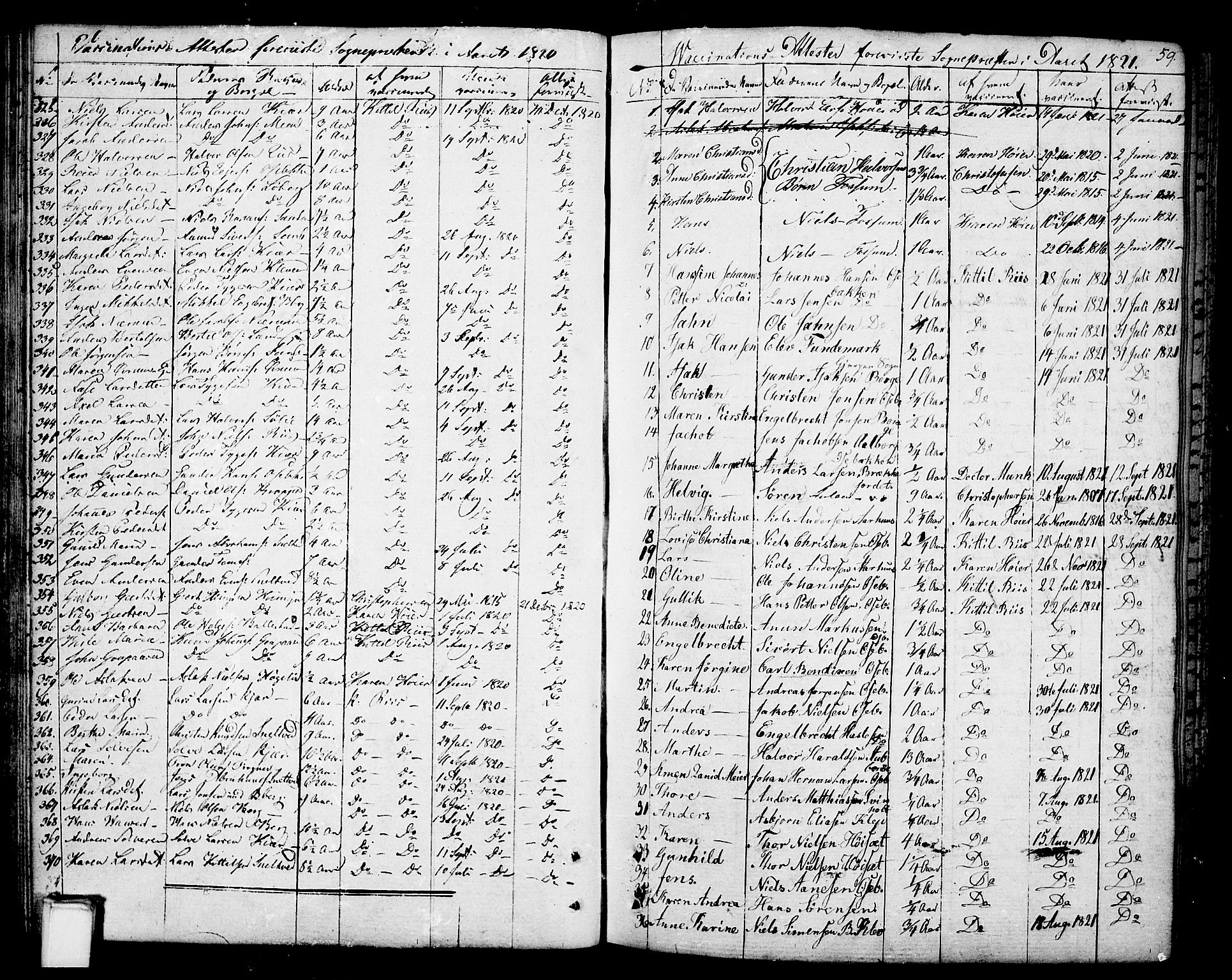 SAKO, Gjerpen kirkebøker, F/Fa/L0003: Parish register (official) no. 3, 1796-1814, p. 59