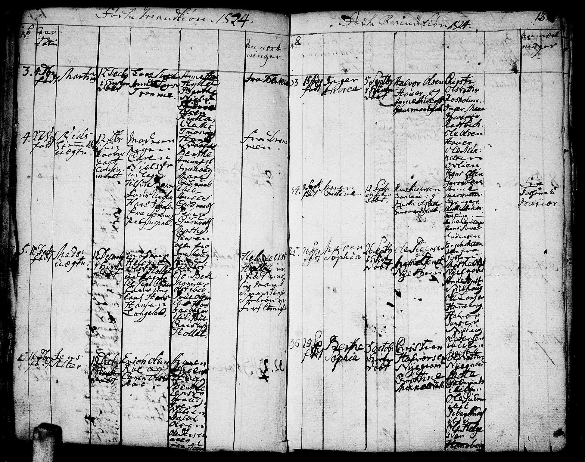 SAO, Aurskog prestekontor Kirkebøker, F/Fa/L0005: Parish register (official) no. I 5, 1814-1829, p. 135