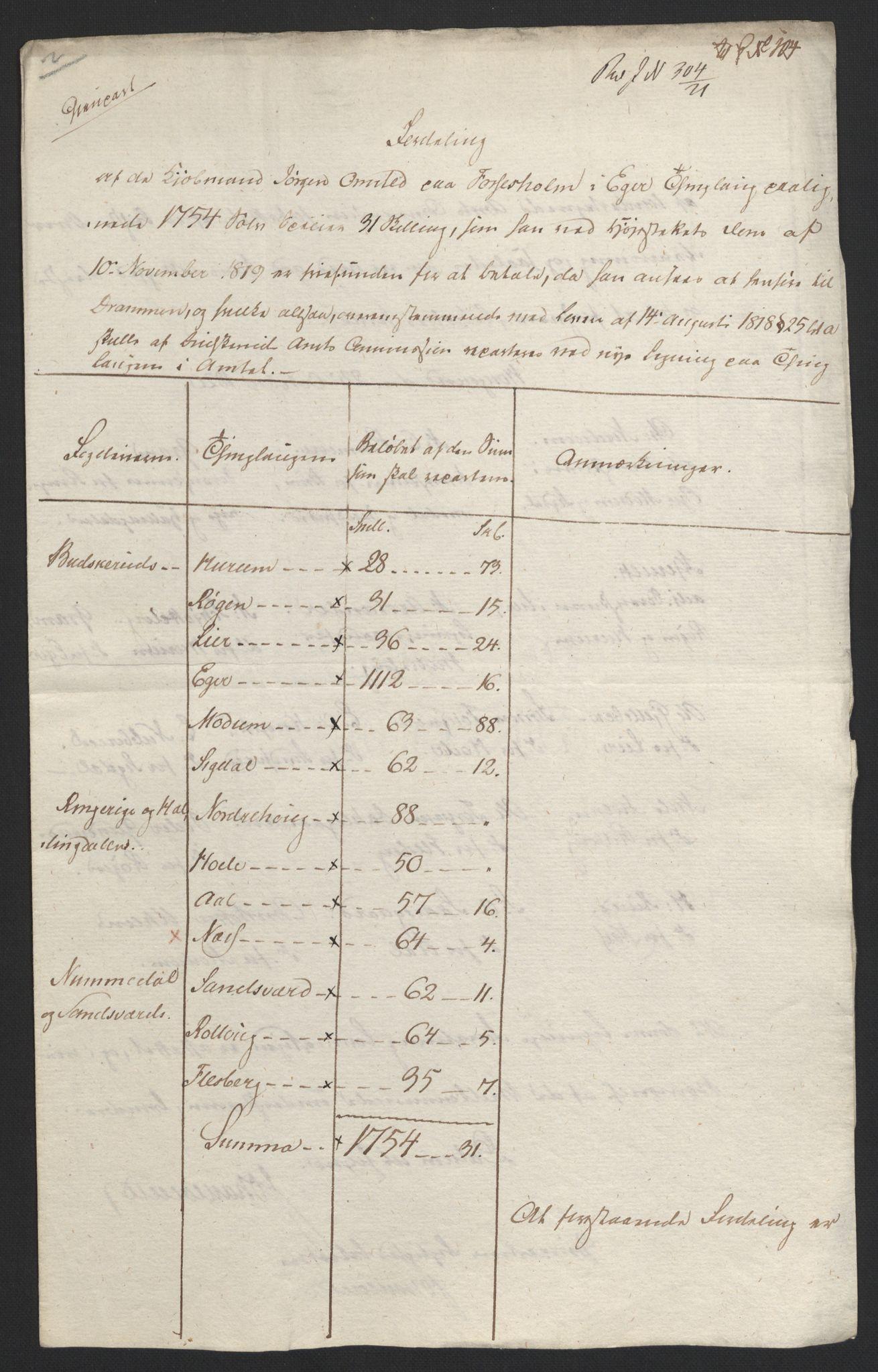 NOBA, Norges Bank/Sølvskatten 1816*, 1816-1822, p. 70