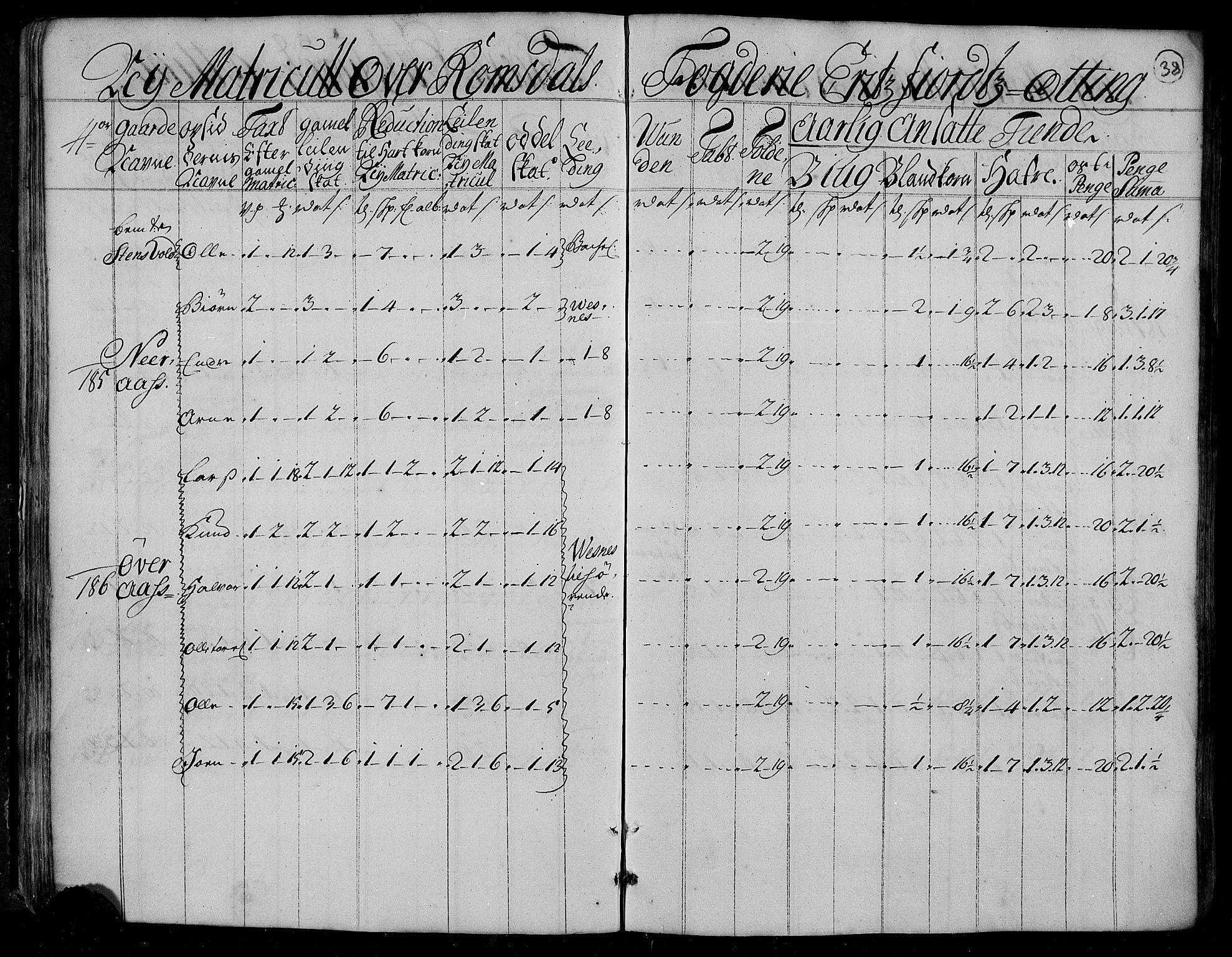 RA, Rentekammeret inntil 1814, Realistisk ordnet avdeling, N/Nb/Nbf/L0153: Romsdal matrikkelprotokoll, 1724, p. 39