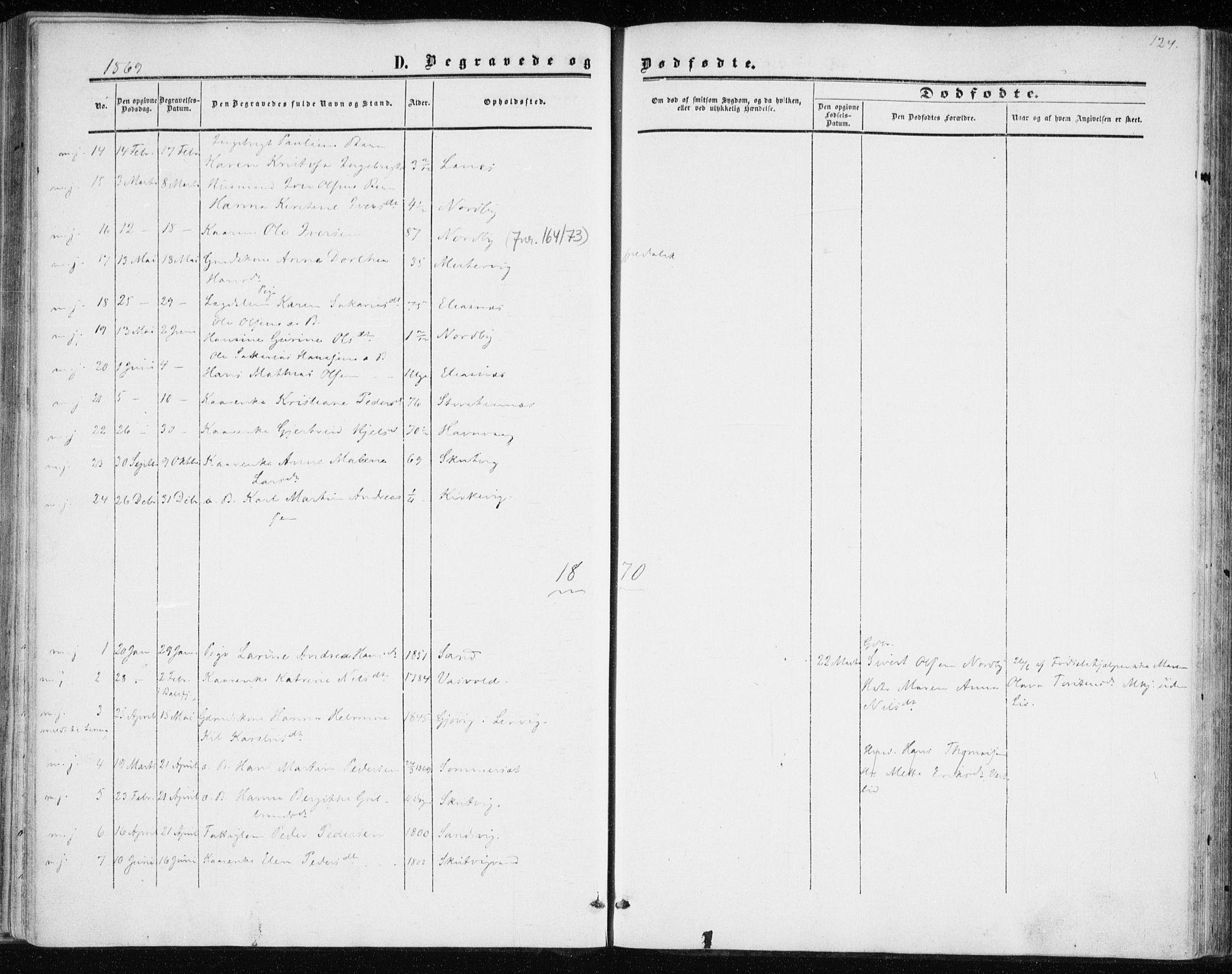 SATØ, Balsfjord sokneprestembete, Parish register (official) no. 1, 1858-1870, p. 124