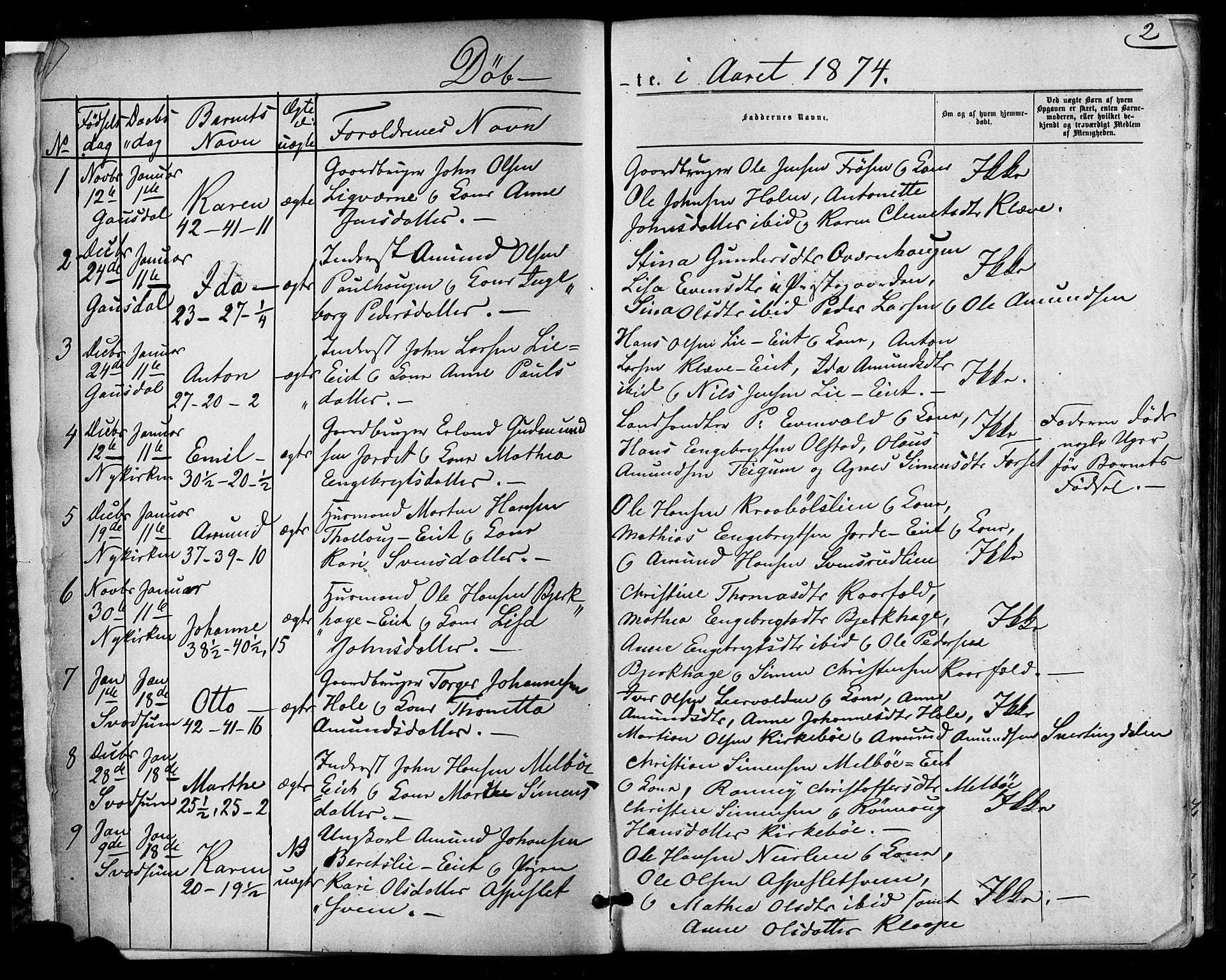 SAH, Østre Gausdal prestekontor, Parish register (official) no. 1, 1874-1886, p. 2