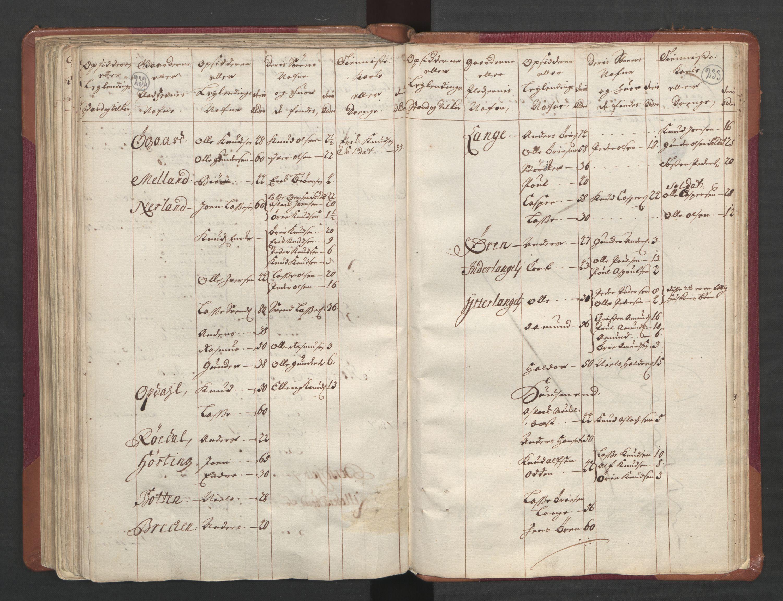 RA, Census (manntall) 1701, no. 11: Nordmøre fogderi and Romsdal fogderi, 1701, p. 232-233