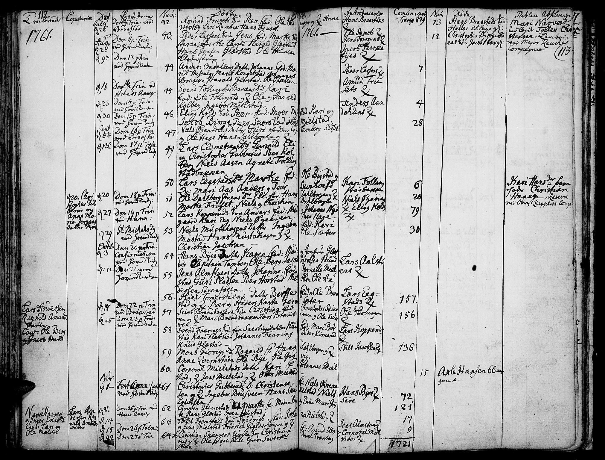 SAH, Vardal prestekontor, H/Ha/Haa/L0002: Parish register (official) no. 2, 1748-1776, p. 112-113