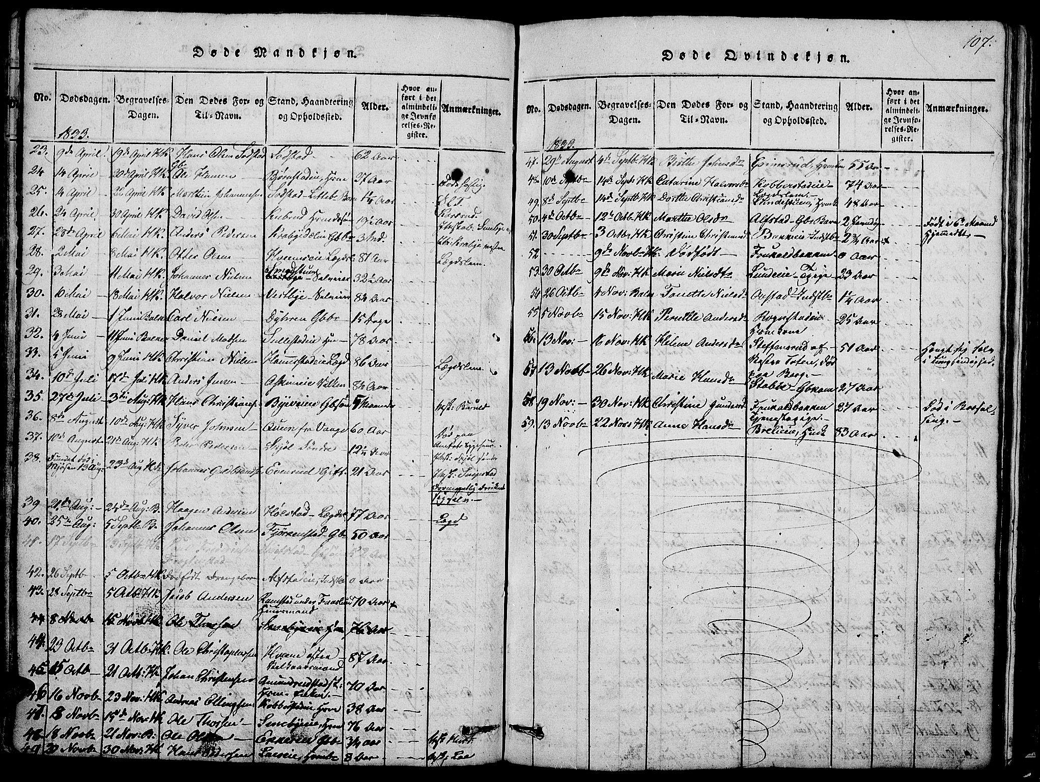 SAH, Østre Toten prestekontor, Parish register (copy) no. 1, 1827-1839, p. 107