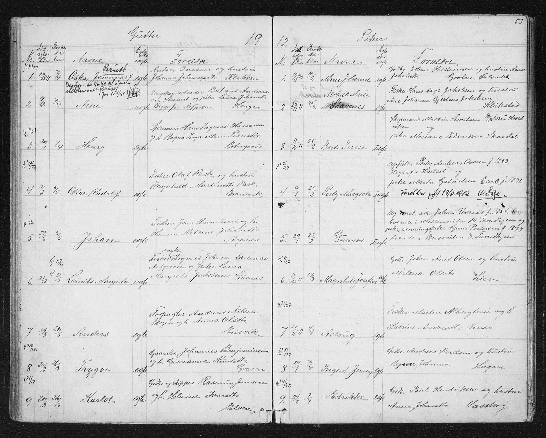 SAT, Ministerialprotokoller, klokkerbøker og fødselsregistre - Sør-Trøndelag, 651/L0647: Parish register (copy) no. 651C01, 1866-1914, p. 53