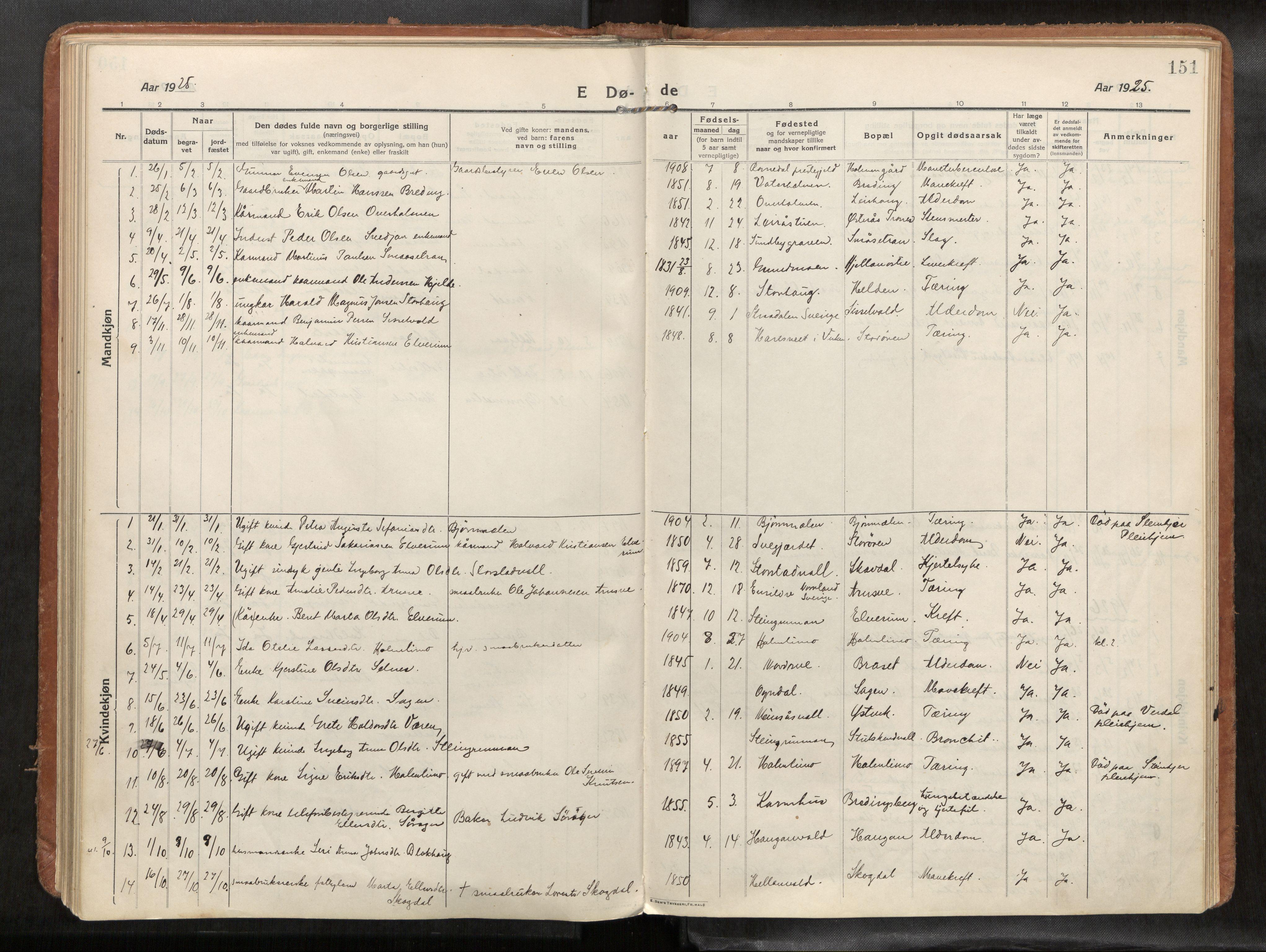 SAT, Verdal sokneprestkontor*, Parish register (official) no. 1, 1916-1928, p. 151