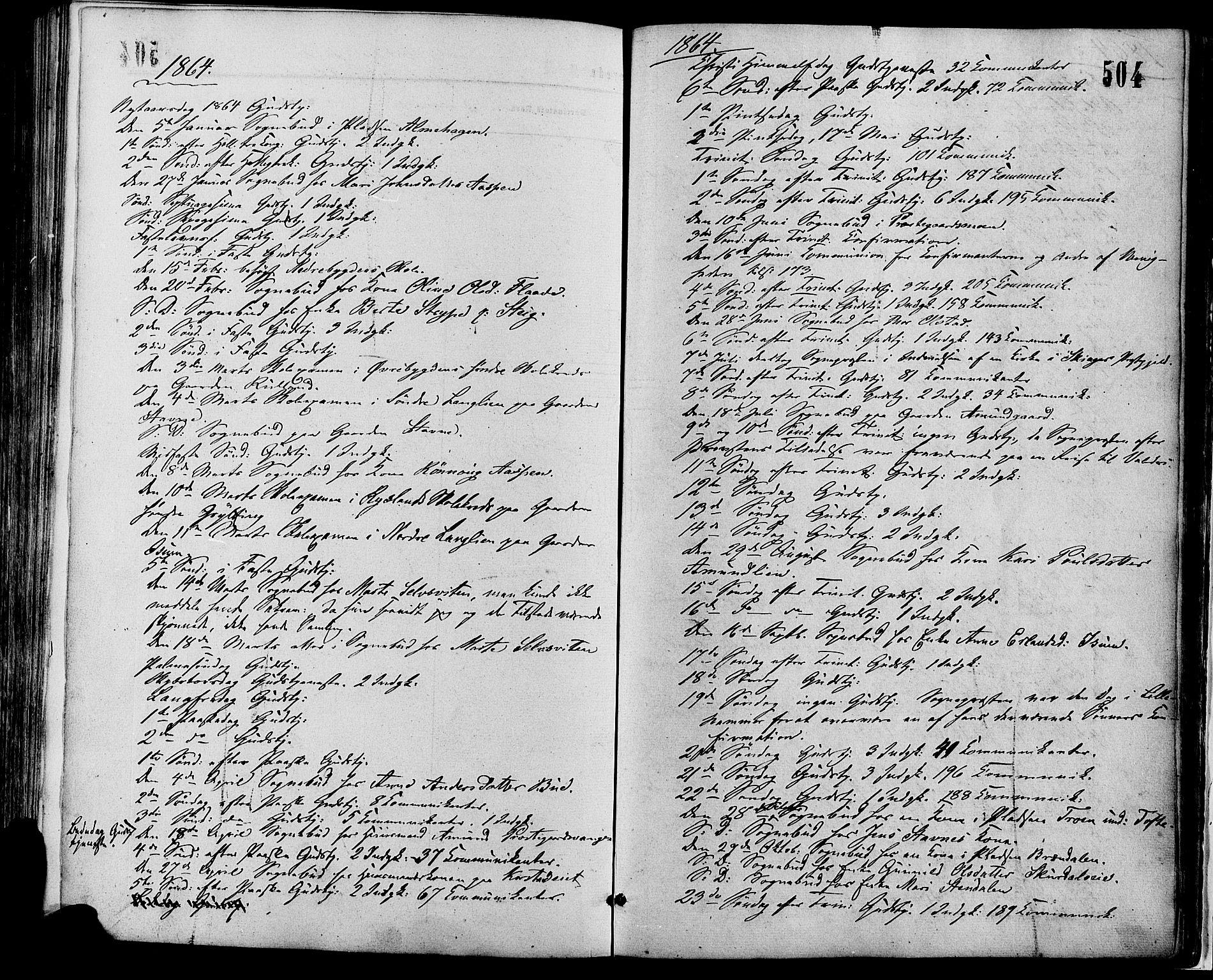 SAH, Sør-Fron prestekontor, H/Ha/Haa/L0002: Parish register (official) no. 2, 1864-1880, p. 504