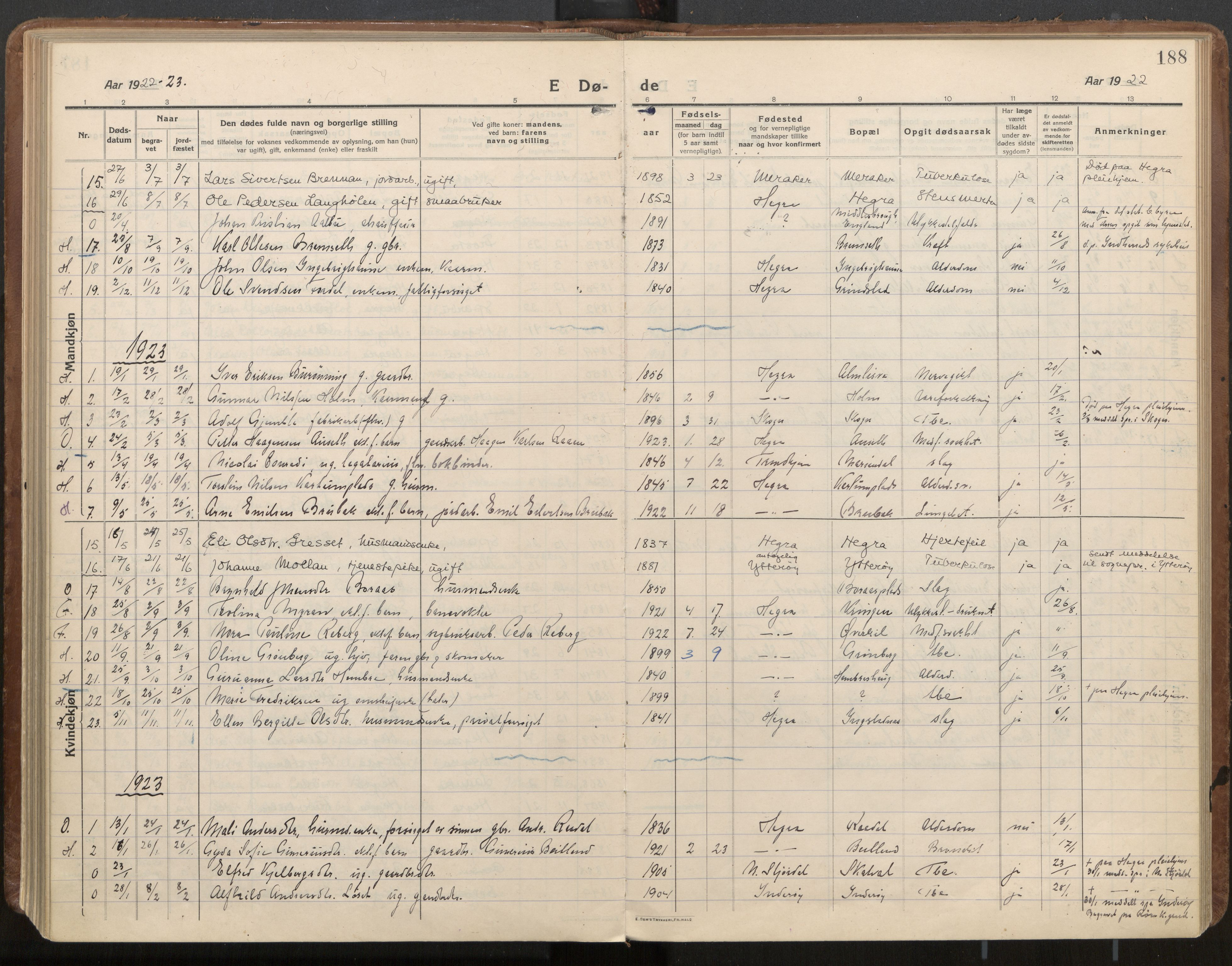 SAT, Ministerialprotokoller, klokkerbøker og fødselsregistre - Nord-Trøndelag, 703/L0037: Parish register (official) no. 703A10, 1915-1932, p. 188