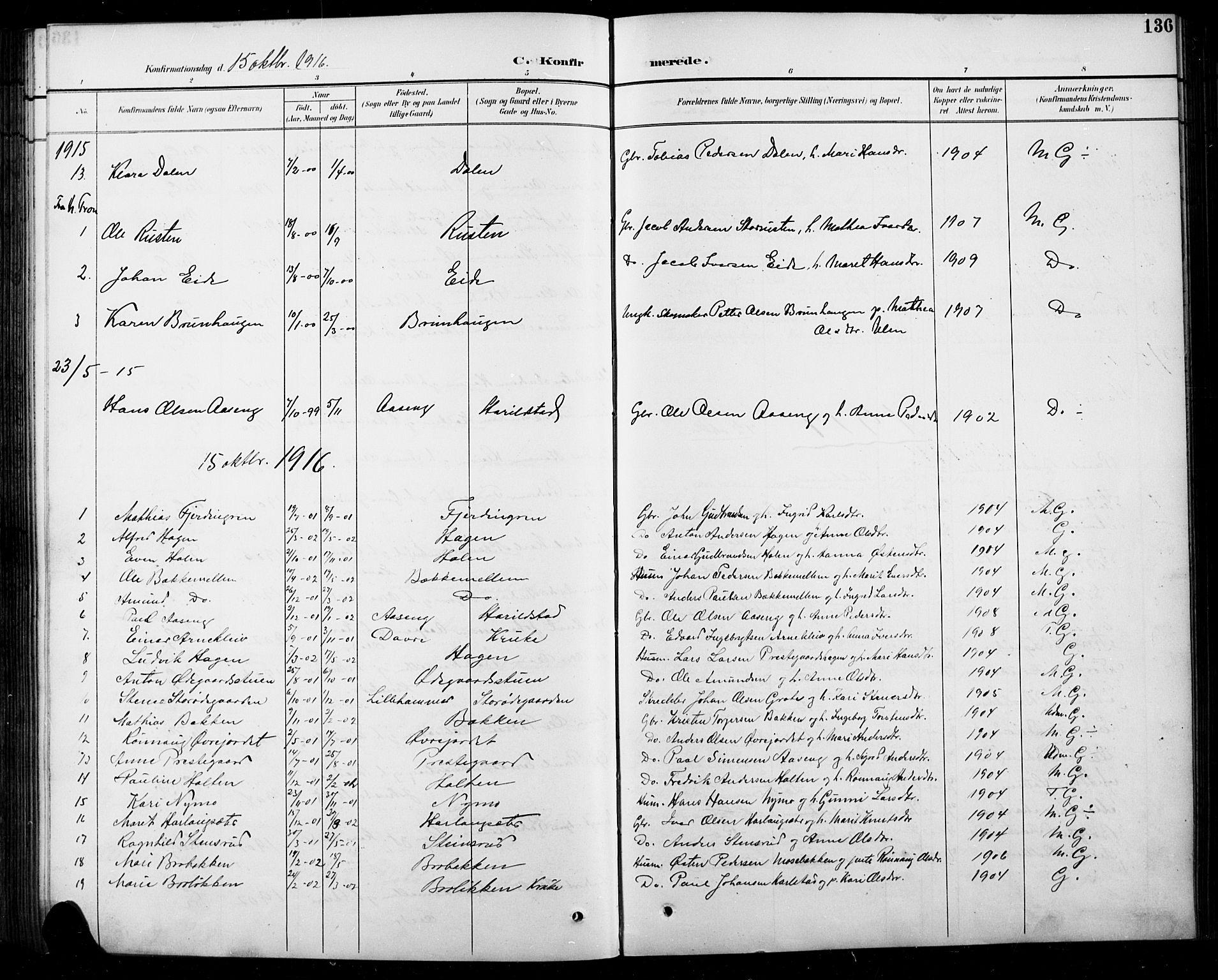 SAH, Sel prestekontor, Parish register (copy) no. 5, 1894-1923, p. 136