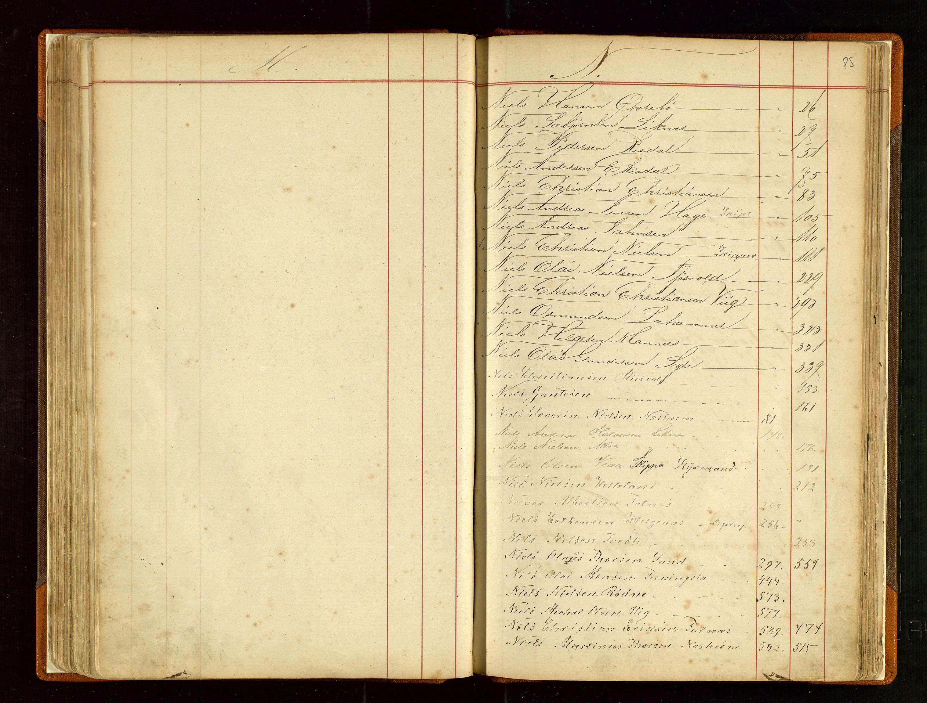 SAST, Haugesund sjømannskontor, F/Fb/Fba/L0003: Navneregister med henvisning til rullenummer (fornavn) Haugesund krets, 1860-1948, p. 85