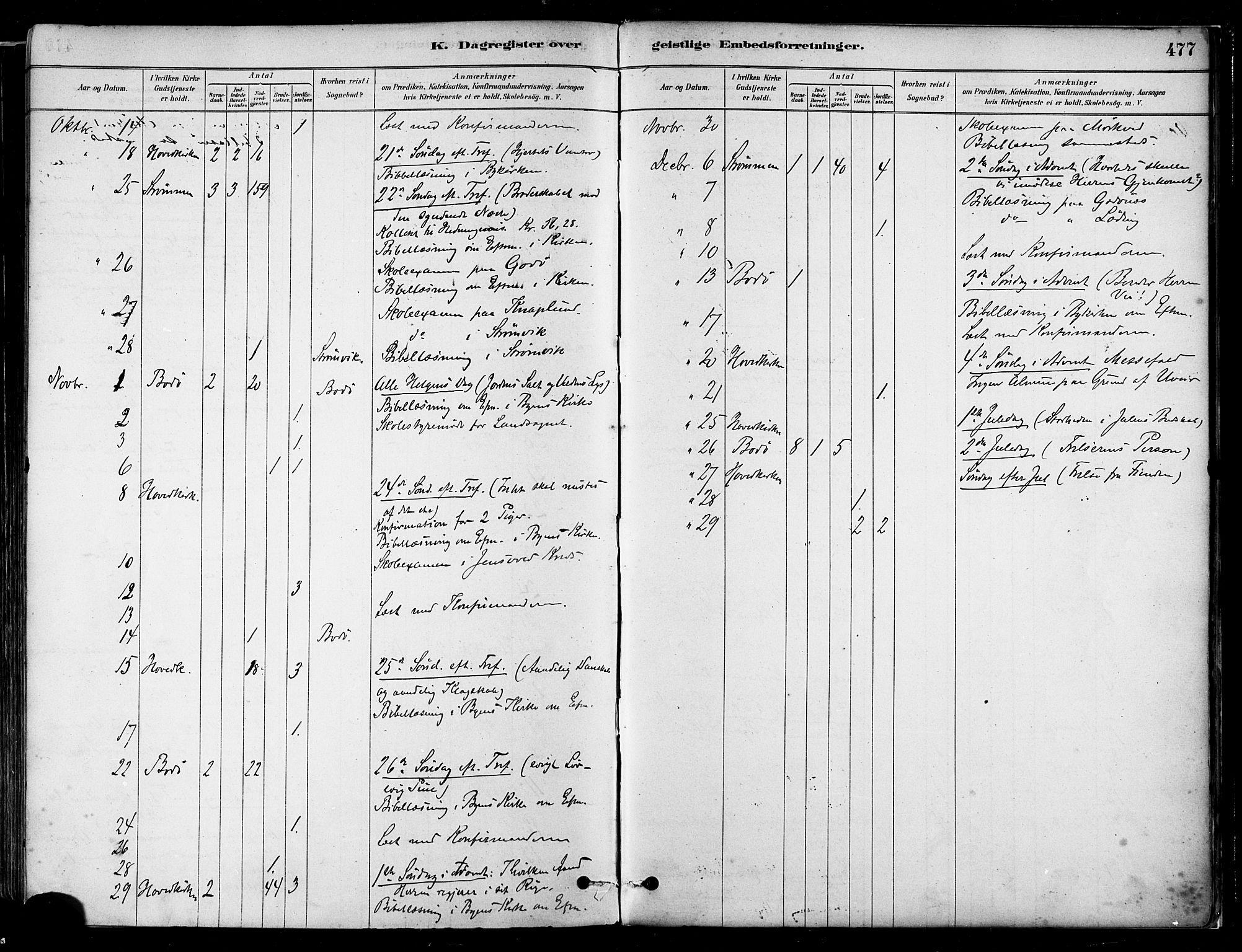 SAT, Ministerialprotokoller, klokkerbøker og fødselsregistre - Nordland, 802/L0054: Parish register (official) no. 802A01, 1879-1893, p. 477