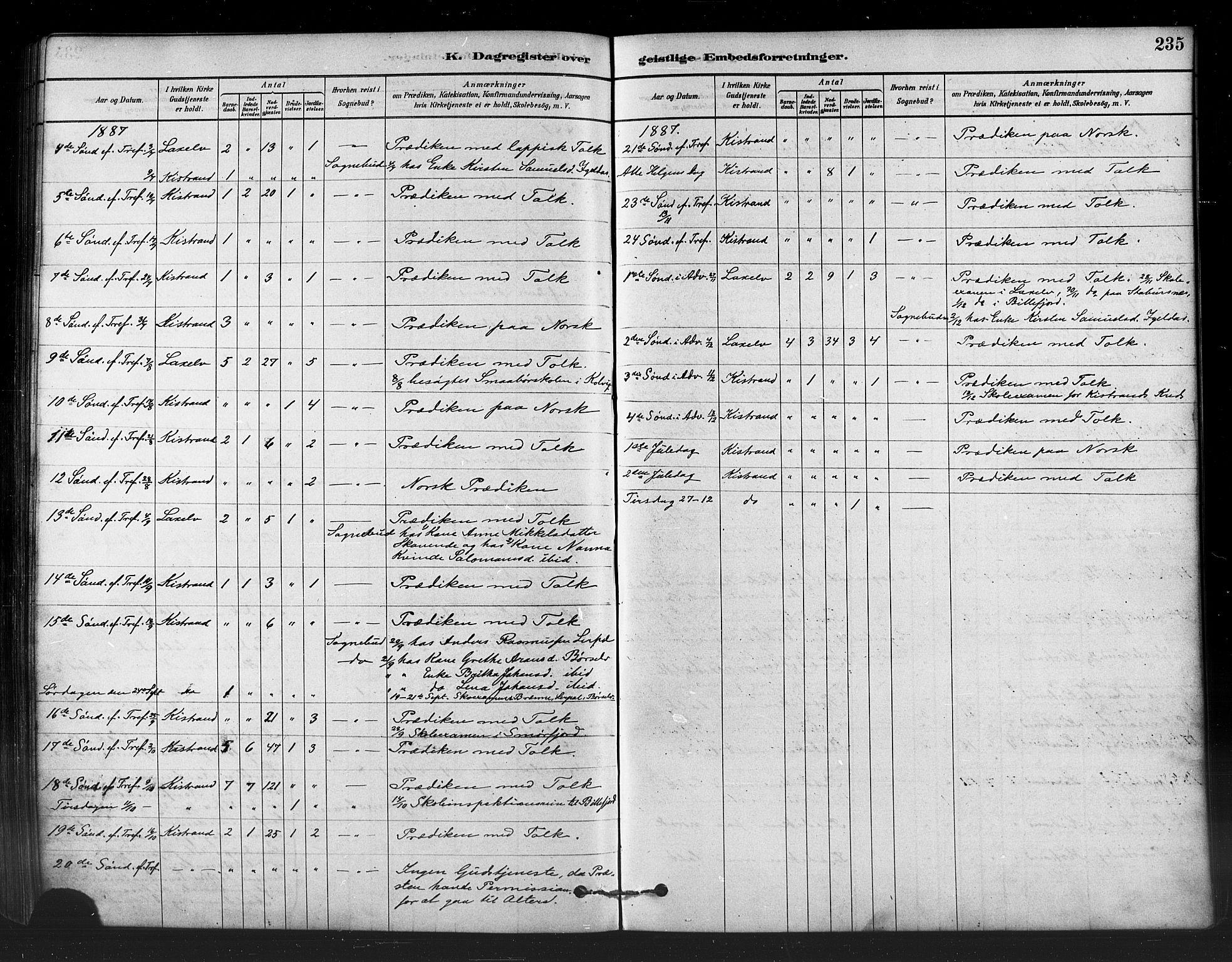 SATØ, Kistrand/Porsanger sokneprestembete, H/Ha/L0007.kirke: Parish register (official) no. 7, 1881-1889, p. 235