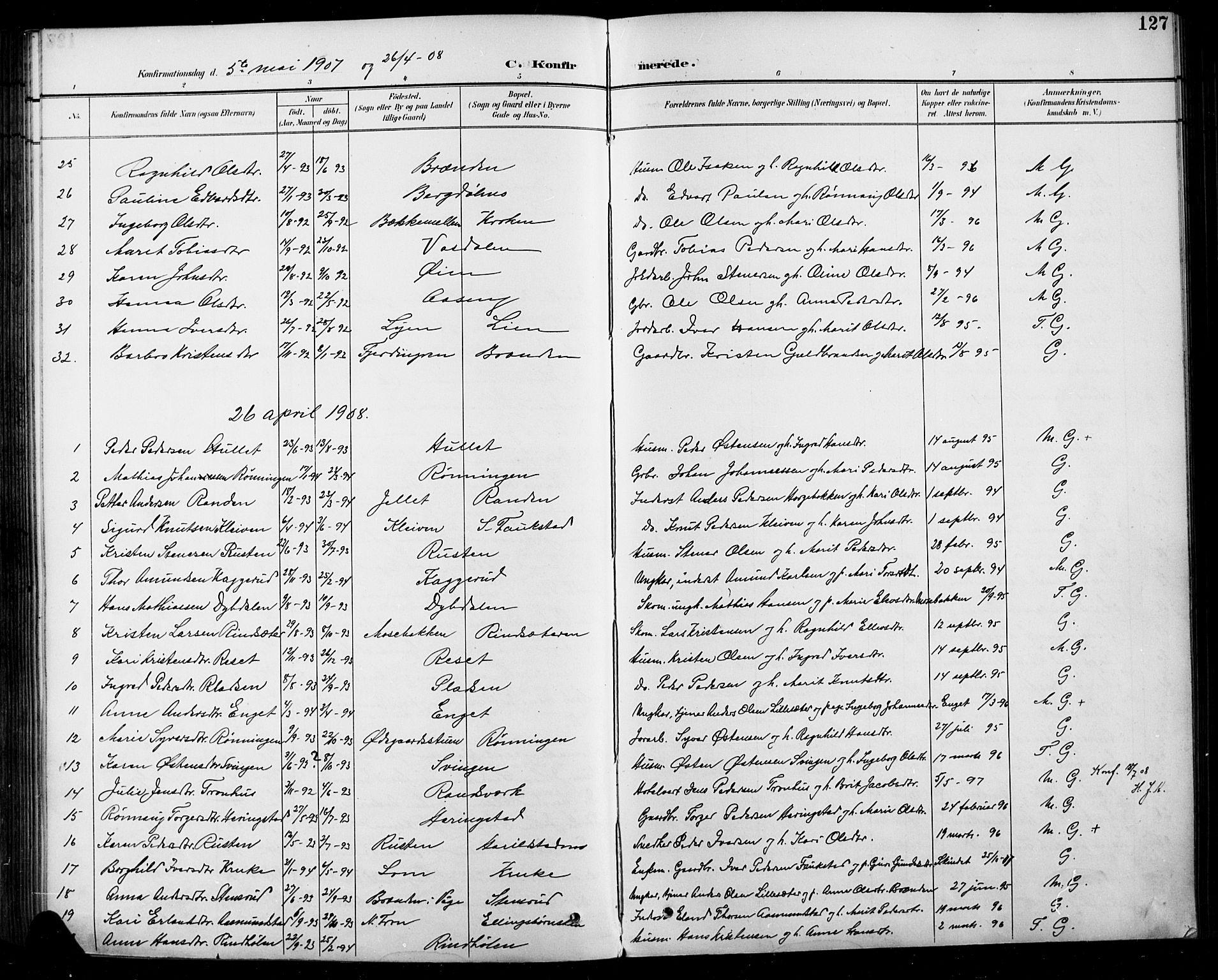 SAH, Sel prestekontor, Parish register (copy) no. 5, 1894-1923, p. 127