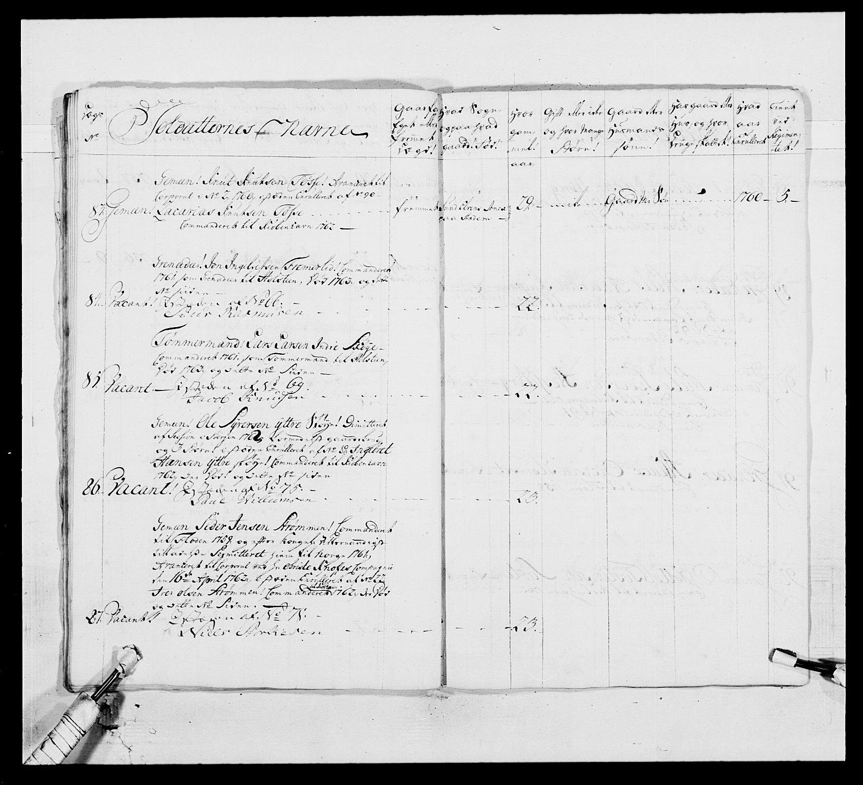 RA, Kommanderende general (KG I) med Det norske krigsdirektorium, E/Ea/L0518: 1. Bergenhusiske regiment, 1760-1765, p. 552