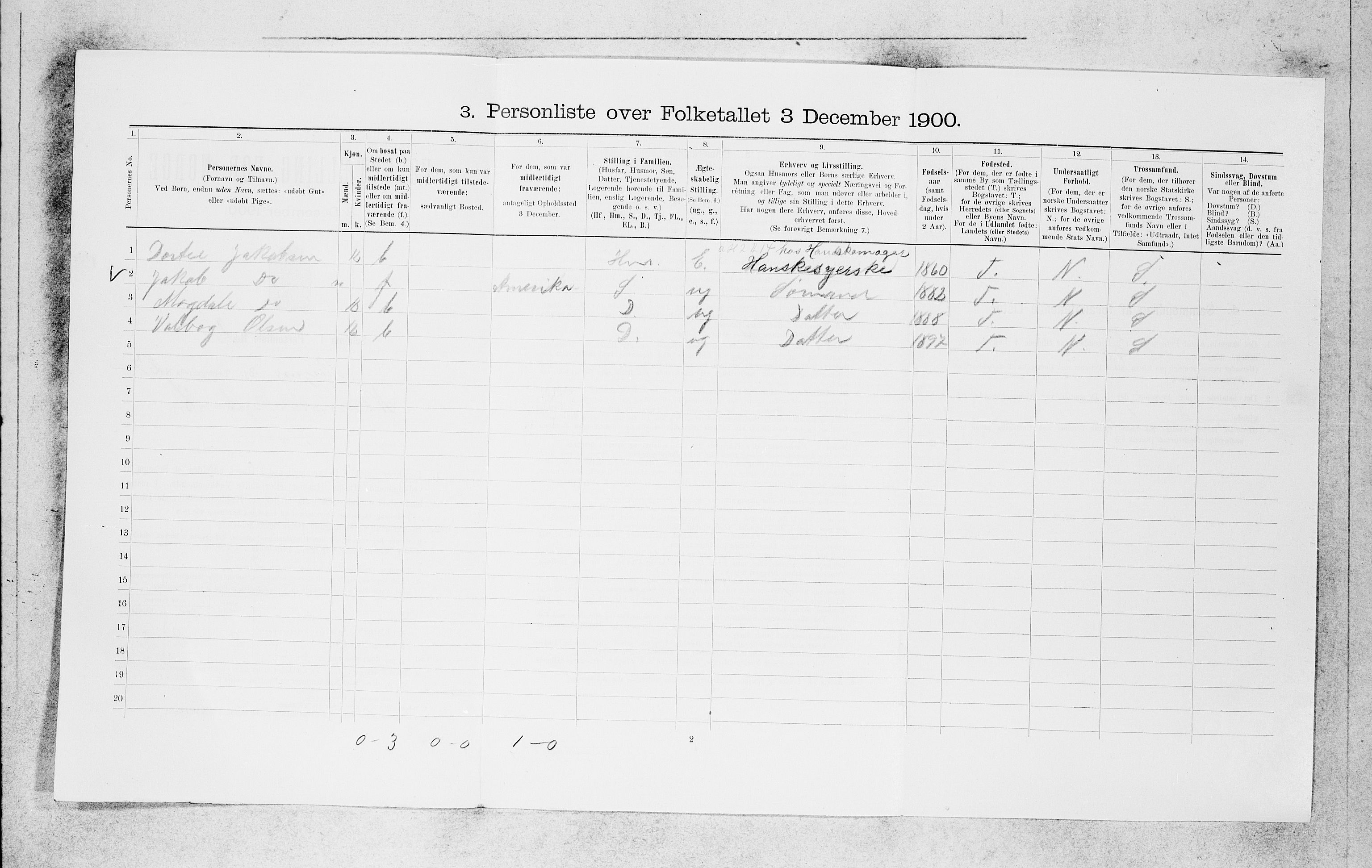 SAB, 1900 census for Bergen, 1900, p. 5667