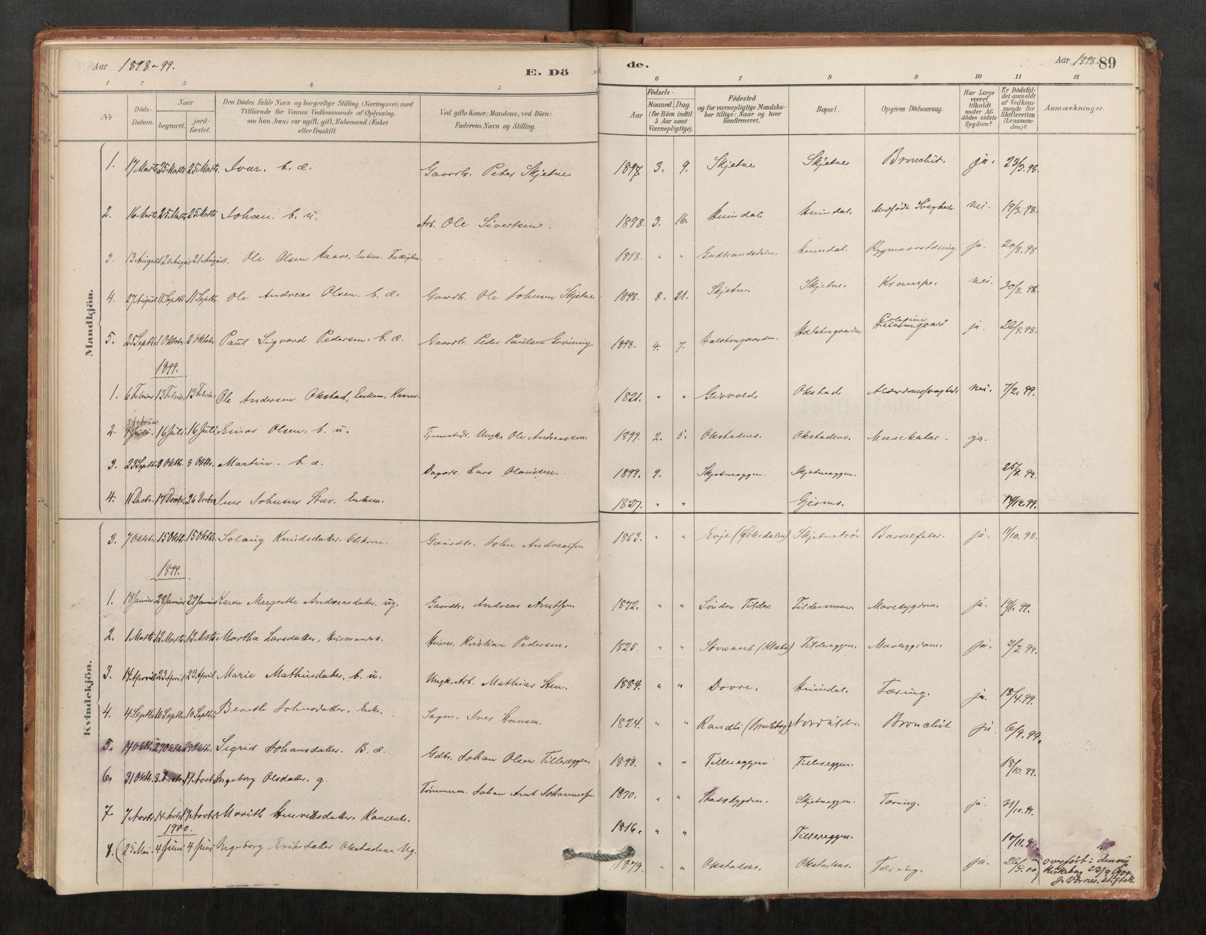 SAT, Klæbu sokneprestkontor, Parish register (official) no. 1, 1880-1900, p. 89