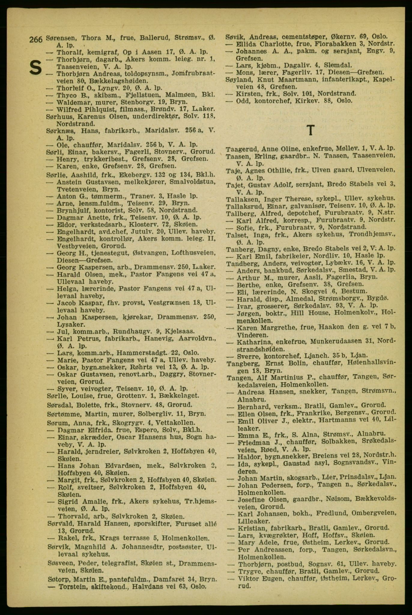 RA, Aker adressebok/adressekalender (publikasjon)*, 1929, p. 266
