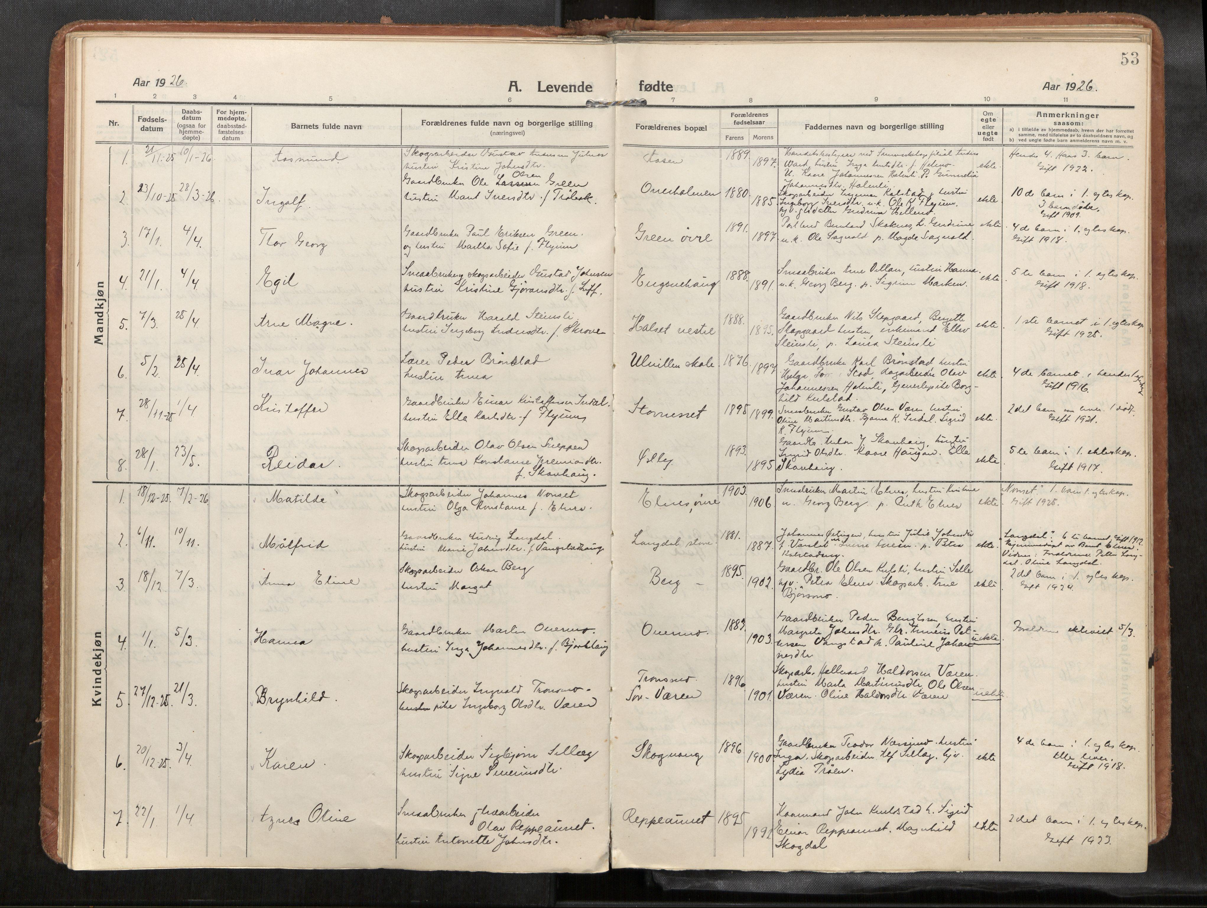 SAT, Verdal sokneprestkontor*, Parish register (official) no. 1, 1916-1928, p. 53