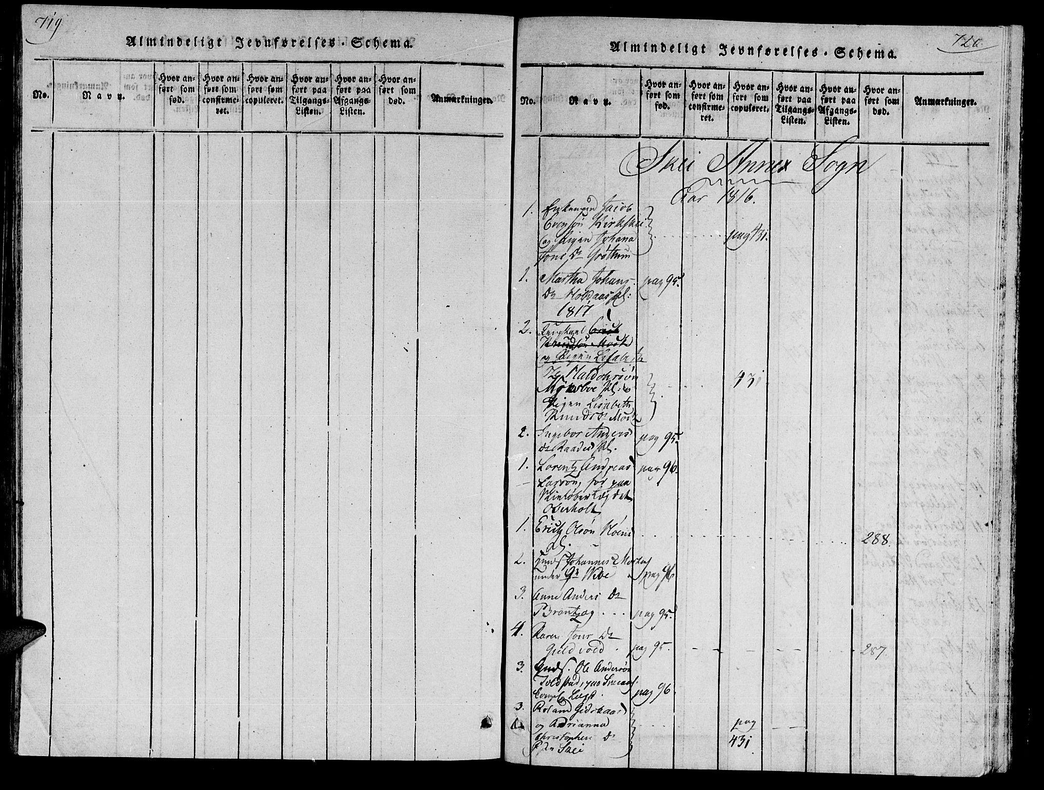 SAT, Ministerialprotokoller, klokkerbøker og fødselsregistre - Nord-Trøndelag, 735/L0333: Parish register (official) no. 735A04 /2, 1816-1825, p. 719-720