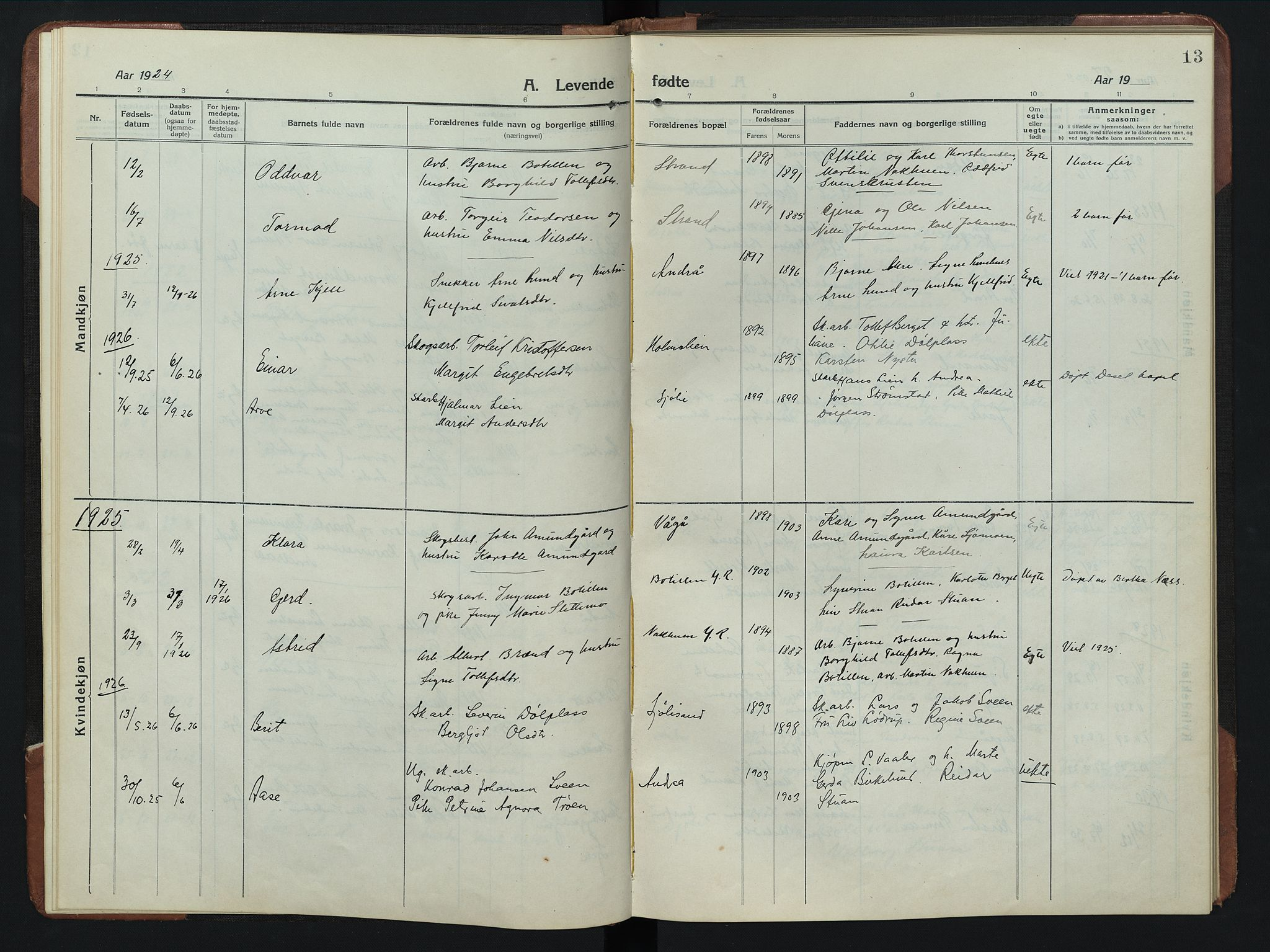SAH, Rendalen prestekontor, H/Ha/Hab/L0008: Parish register (copy) no. 8, 1914-1948, p. 13