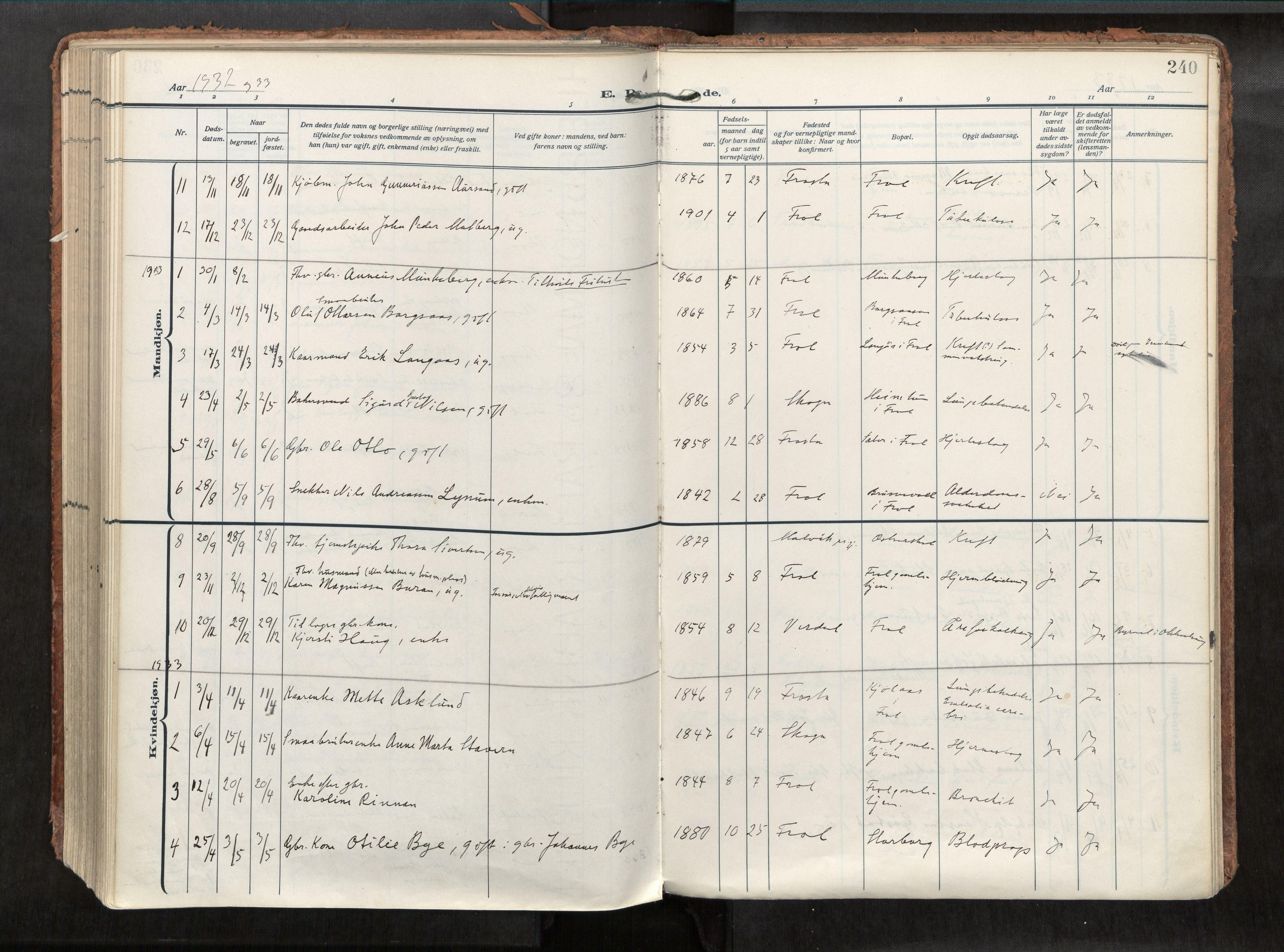 SAT, Levanger sokneprestkontor*, Parish register (official) no. 1, 1912-1935, p. 240