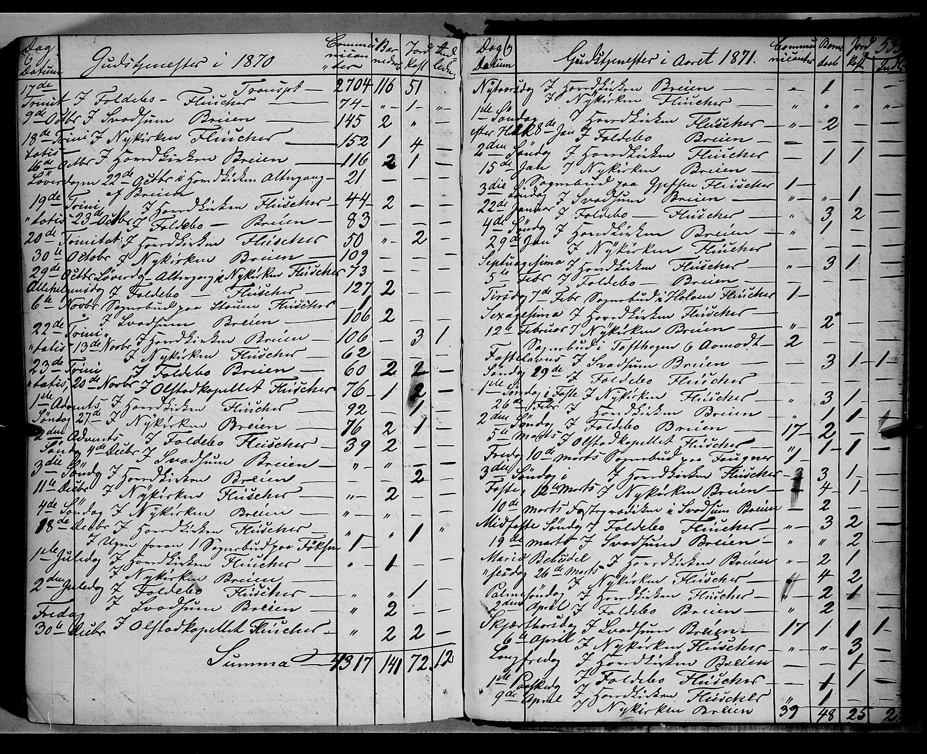 SAH, Gausdal prestekontor, Parish register (official) no. 9, 1862-1873, p. 535