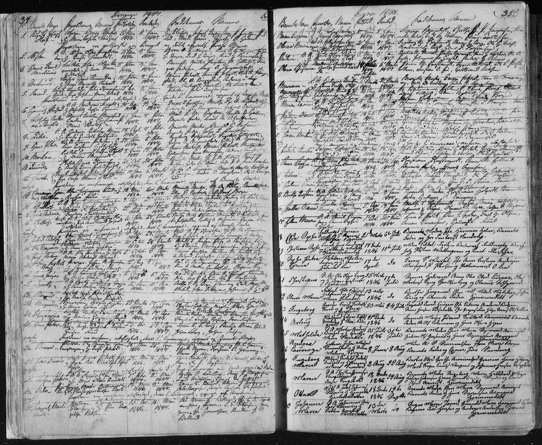 SAKO, Kongsberg kirkebøker, F/Fa/L0009: Parish register (official) no. I 9, 1839-1858, p. 34-35