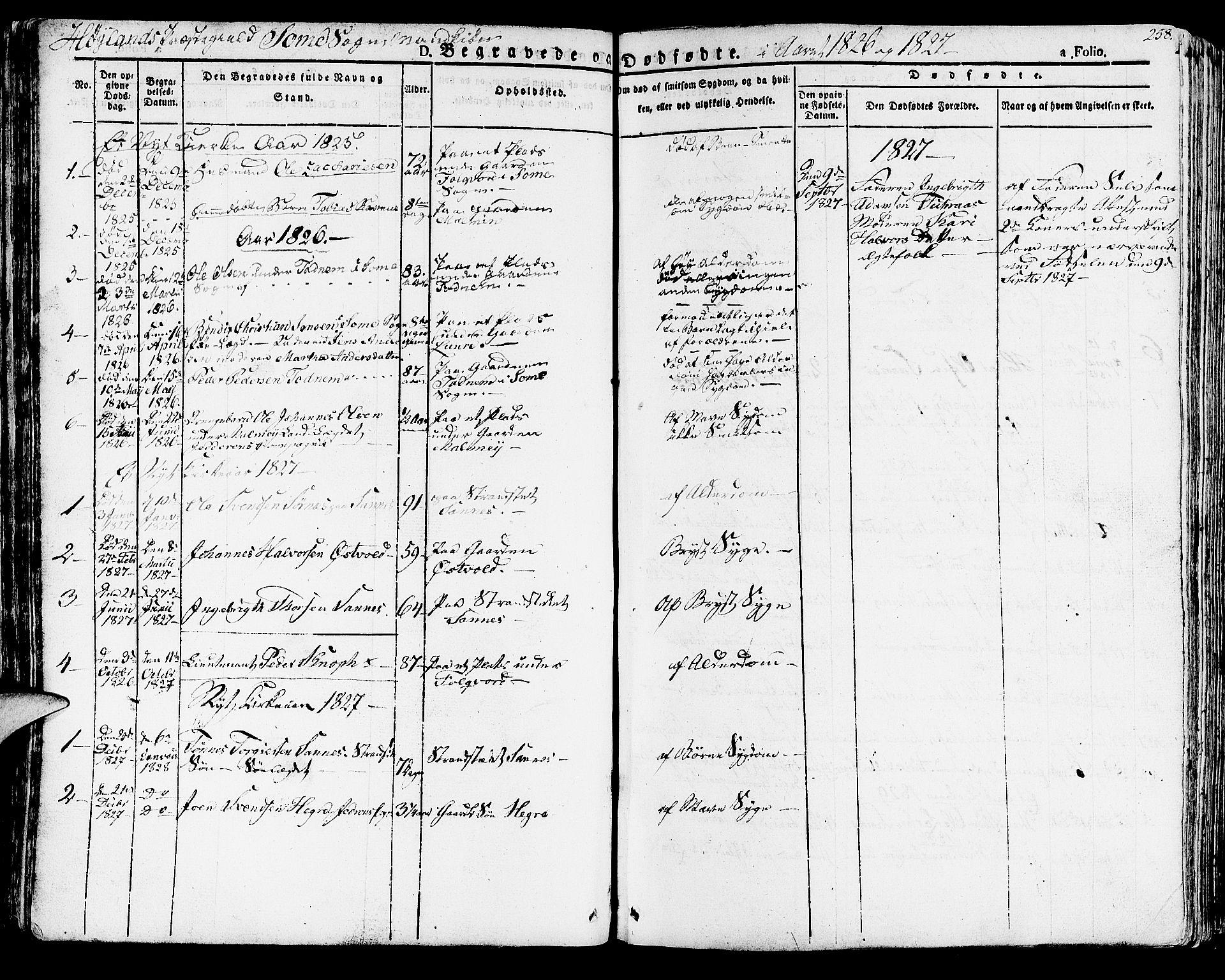 SAST, Høyland sokneprestkontor, 30BA/L0007: Parish register (official) no. A 7 /2, 1825-1841, p. 258