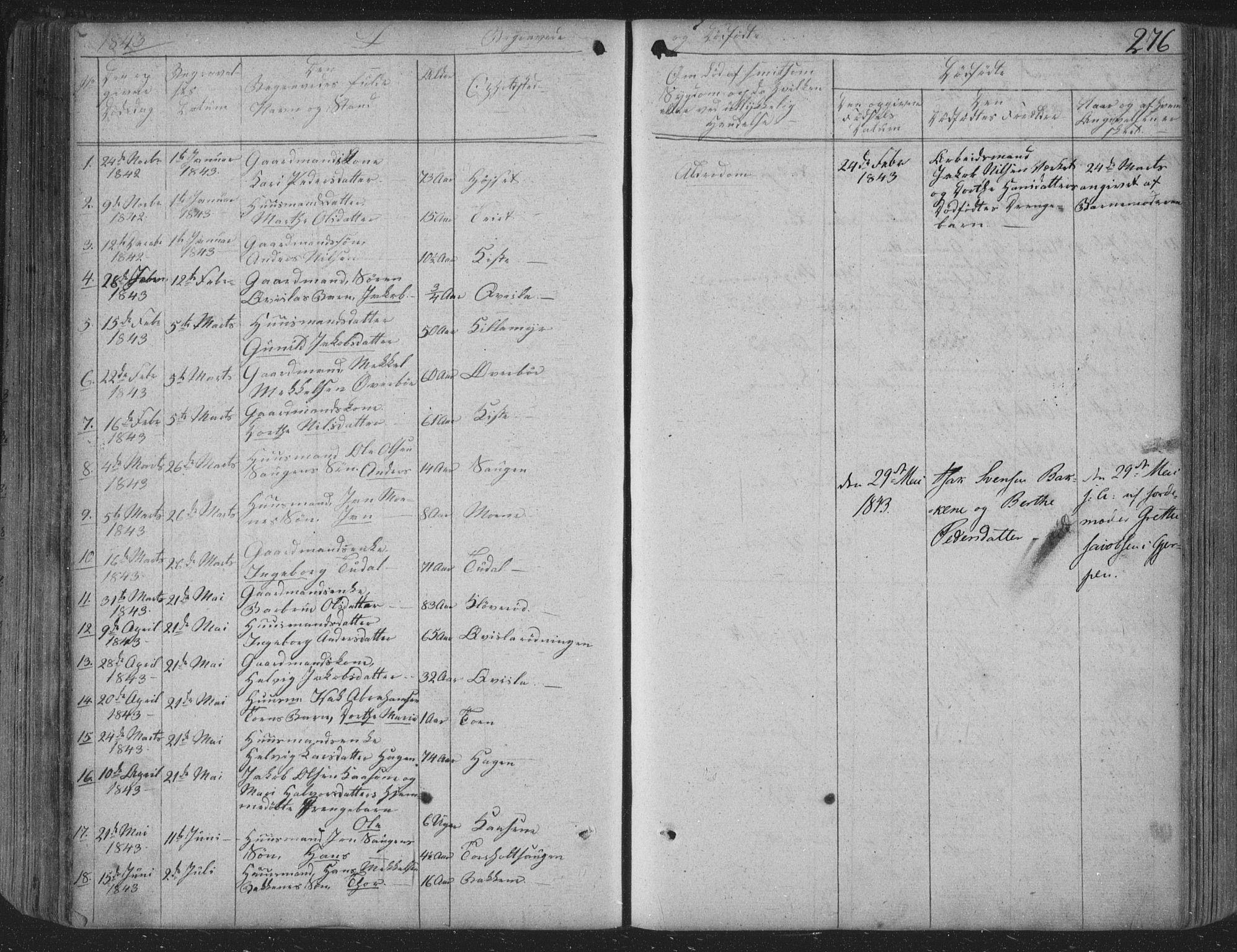 SAKO, Siljan kirkebøker, F/Fa/L0001: Parish register (official) no. 1, 1831-1870, p. 276