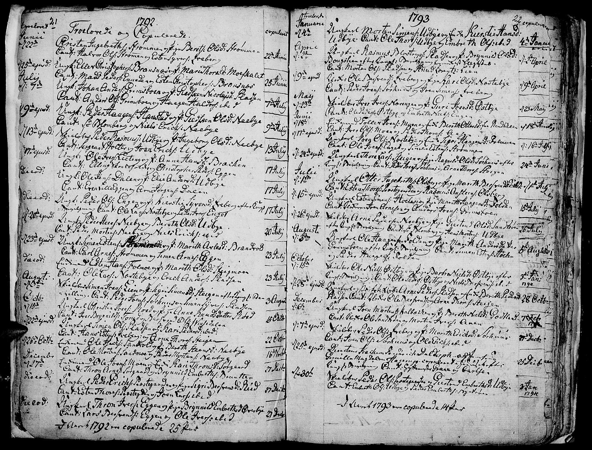 SAH, Tynset prestekontor, Parish register (official) no. 14, 1790-1800, p. 21-22