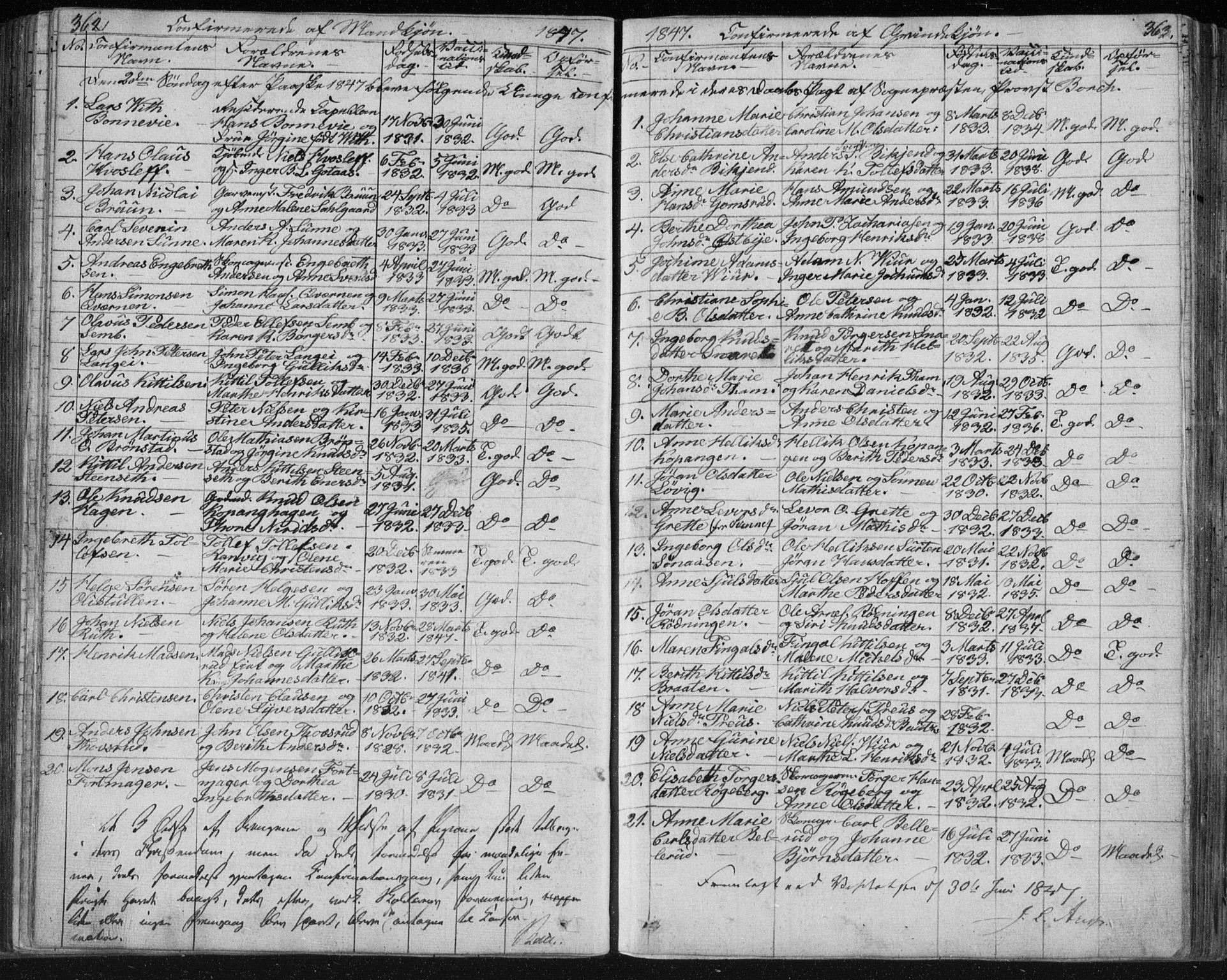 SAKO, Kongsberg kirkebøker, F/Fa/L0009: Parish register (official) no. I 9, 1839-1858, p. 362-363